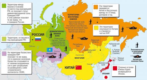 Когда Китай нападёт на Россию