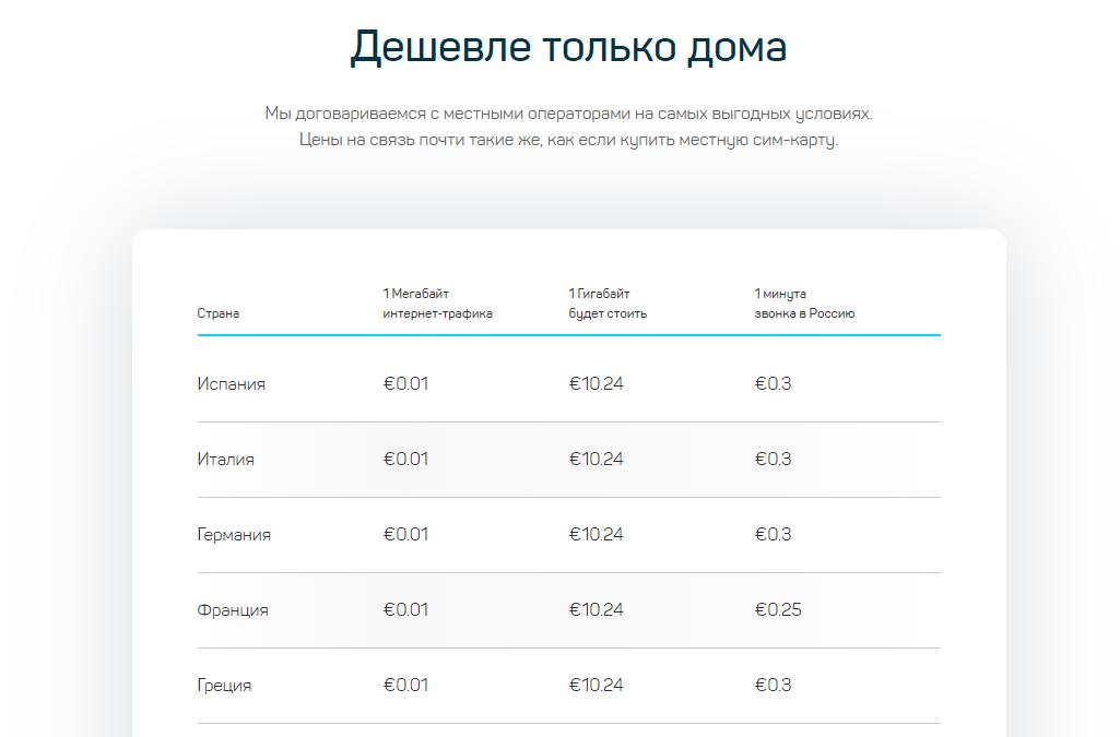 Тарифы и цены на интернет, связь Дримсим (DrimSim)