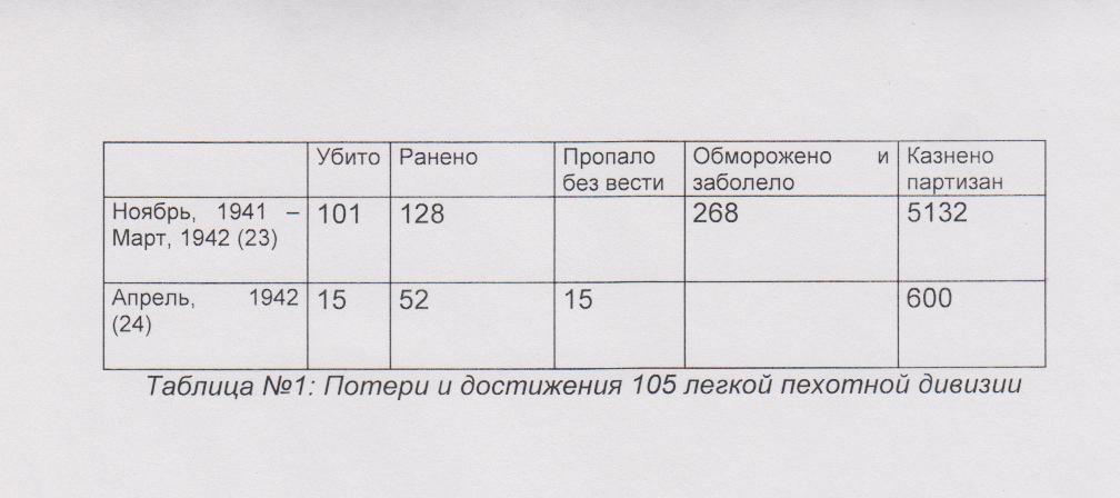 Унгвари таблица-1