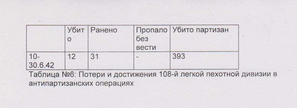 Унгвари таблица-6