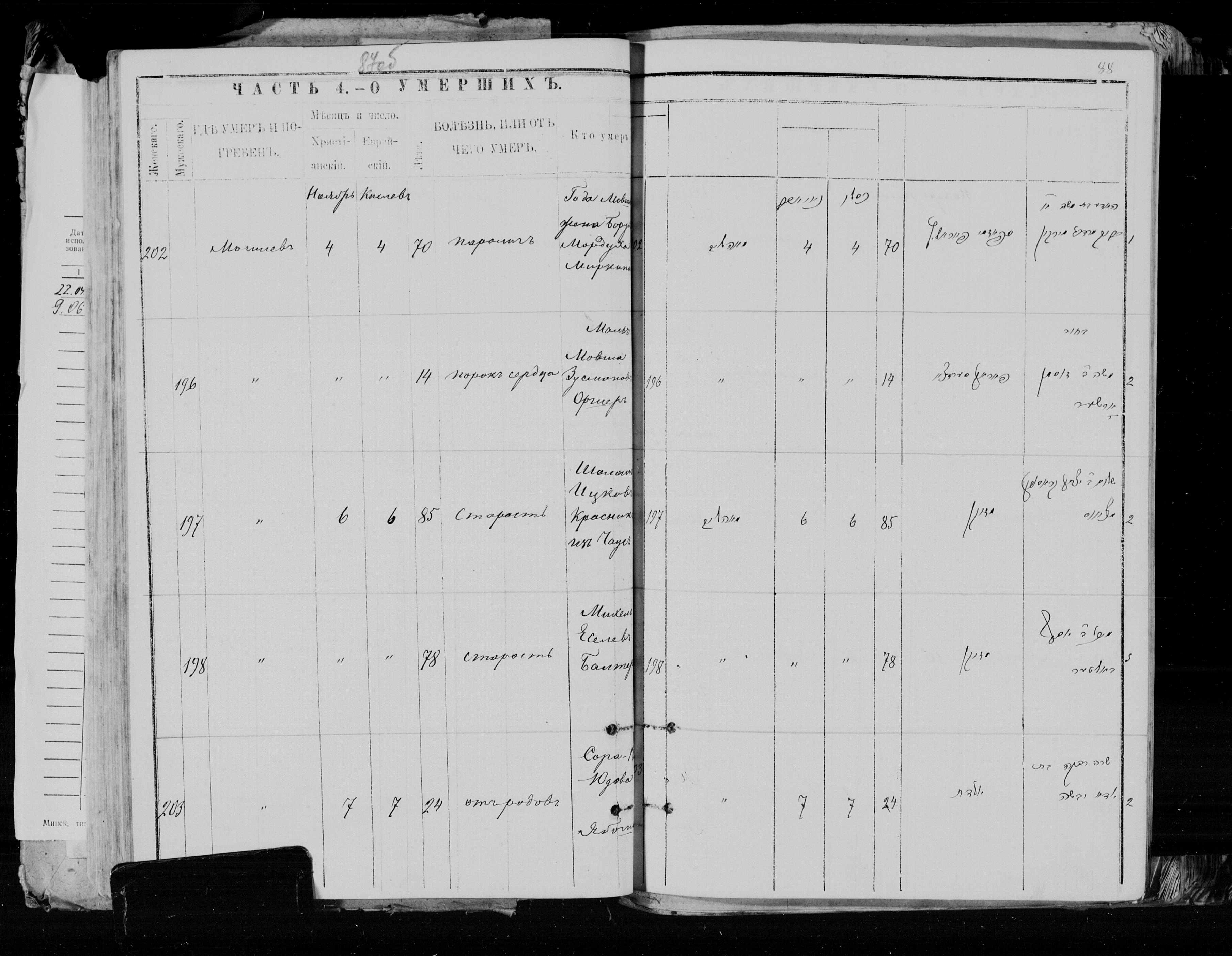 Года Миркна 4 ноября 1890, запись 202, пленка 004563097, снимок 198