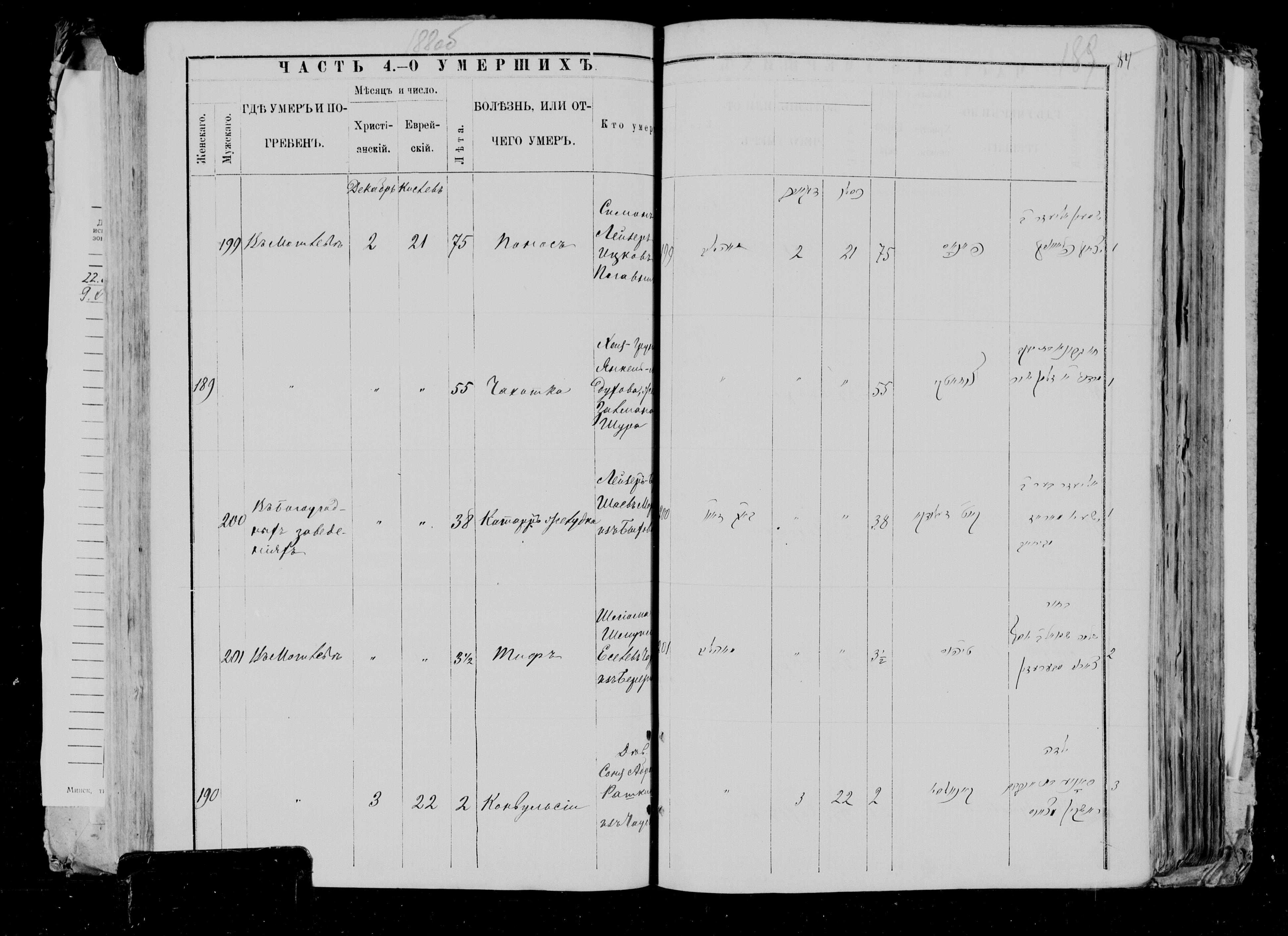 Хая-Груня Янкель-Мордуховна, жена Залмана Шура 2 декабря 1889, запись 189, пленка 004563097, снимок 302