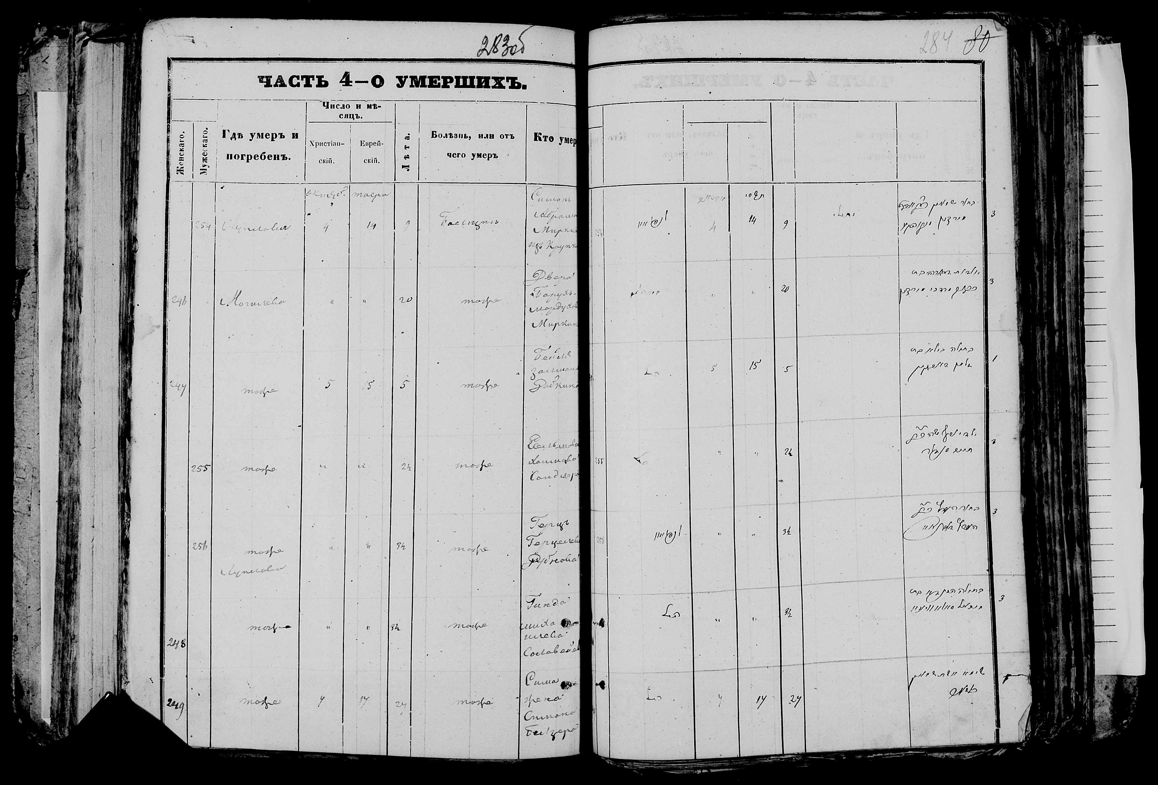Двейра Борух-Мордуховна Миркина умерла 4 октября 1872, запись 246, пленка 007766480, снимок 297