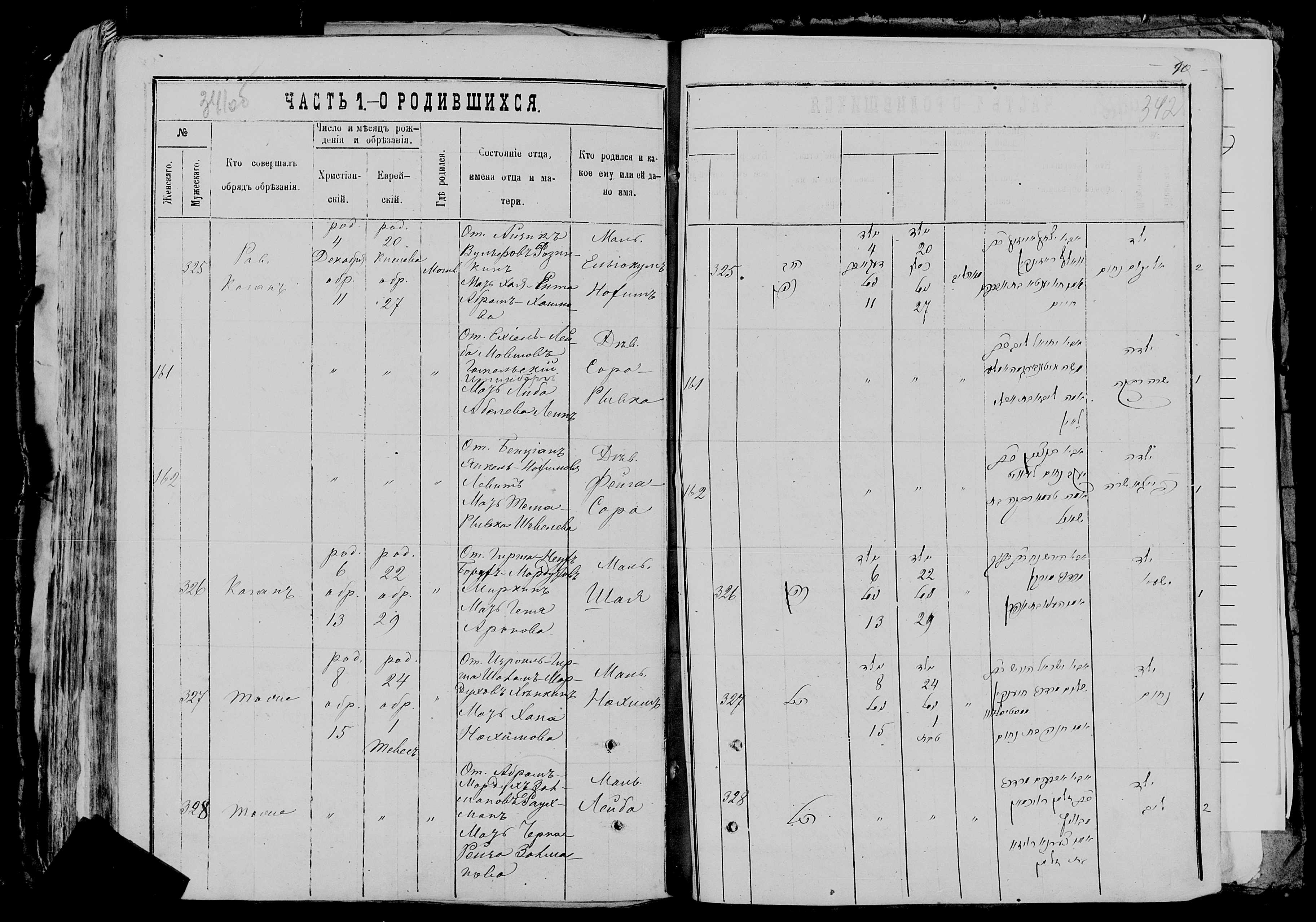Шая Гирша-Неухович Миркин 6 декабря 1878, запись 326, пленка 007766481, снимок 873