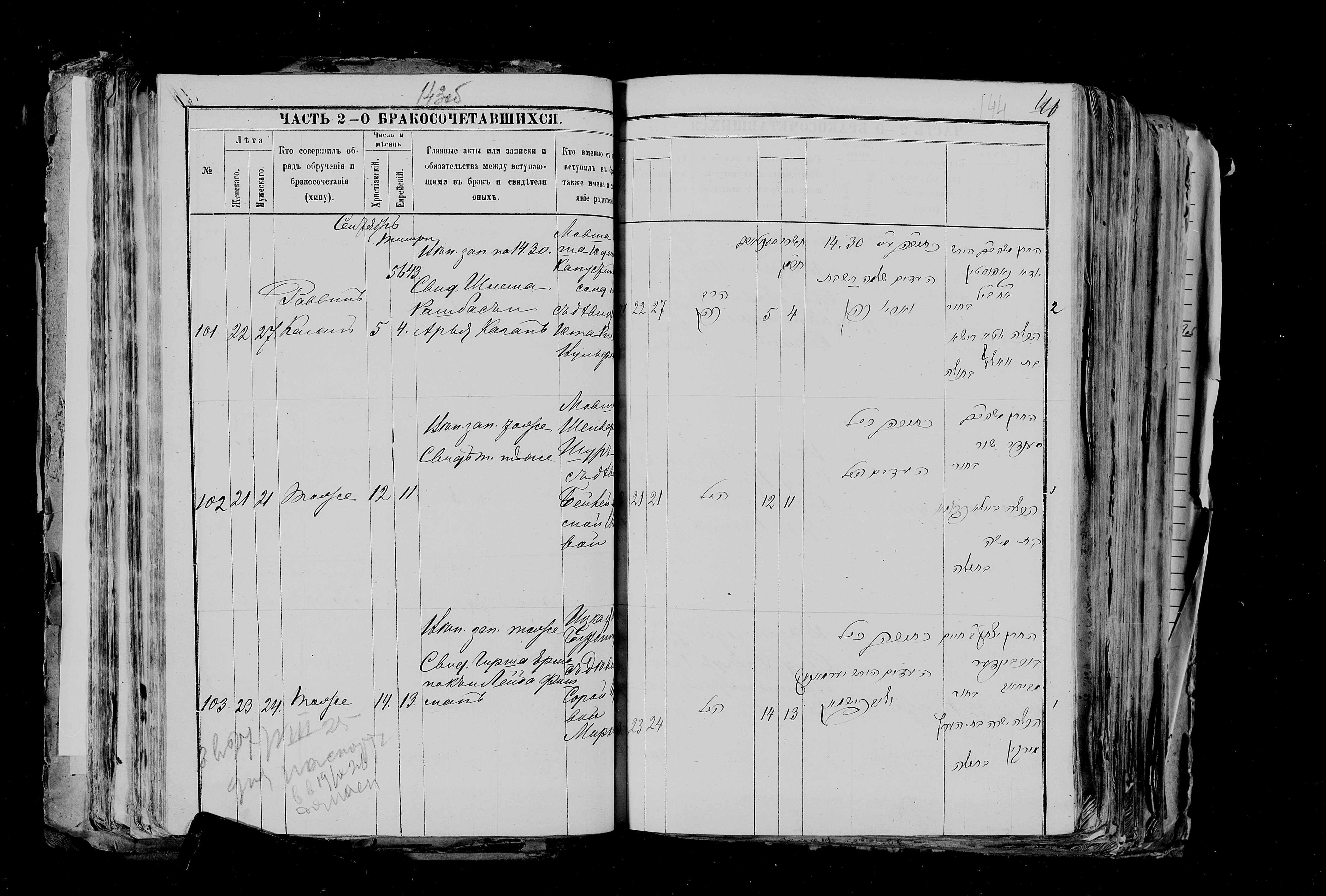 Ицка Бухбиндер с Сорой Герцевной Миркиной 14 сентября 1882, запись 103, пленка 007766484, снимок 401
