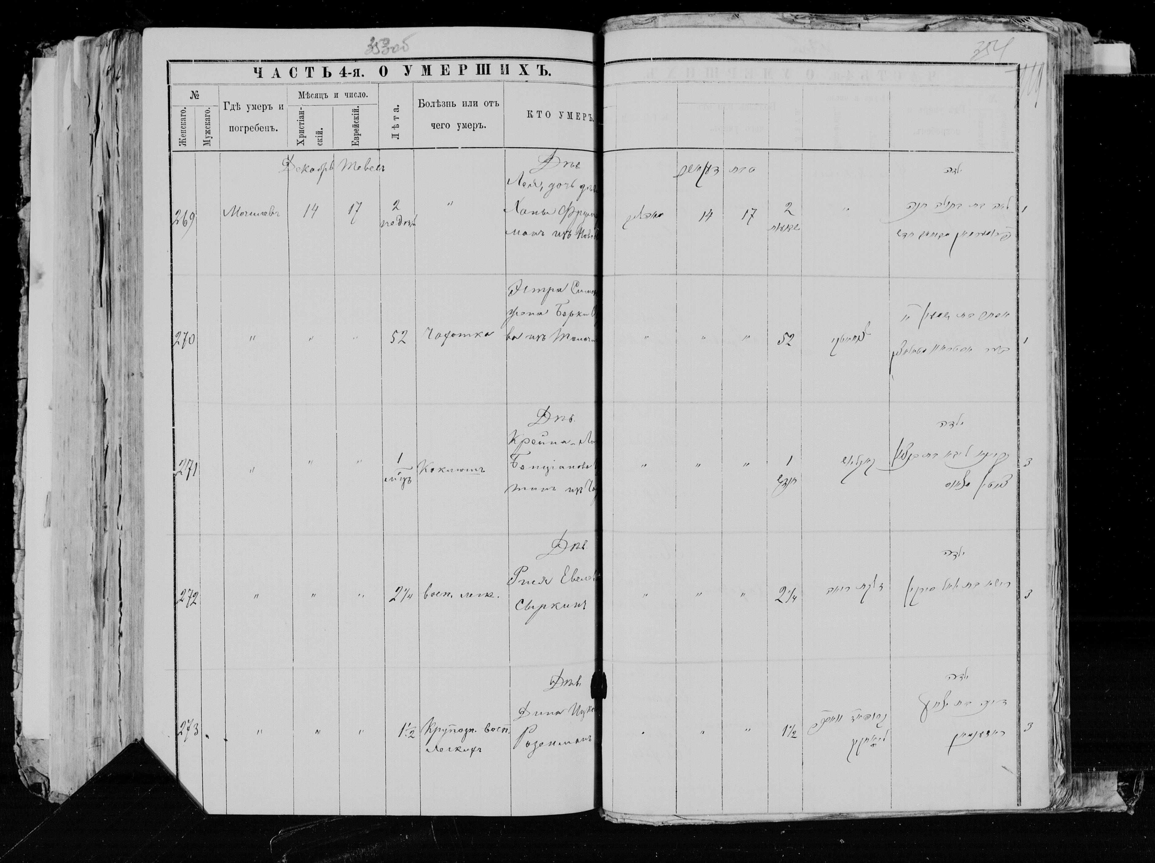Эстра Симоновна Острова ум. 14 декабря 1893, запись 270, пленка 00453097, снимсок 877