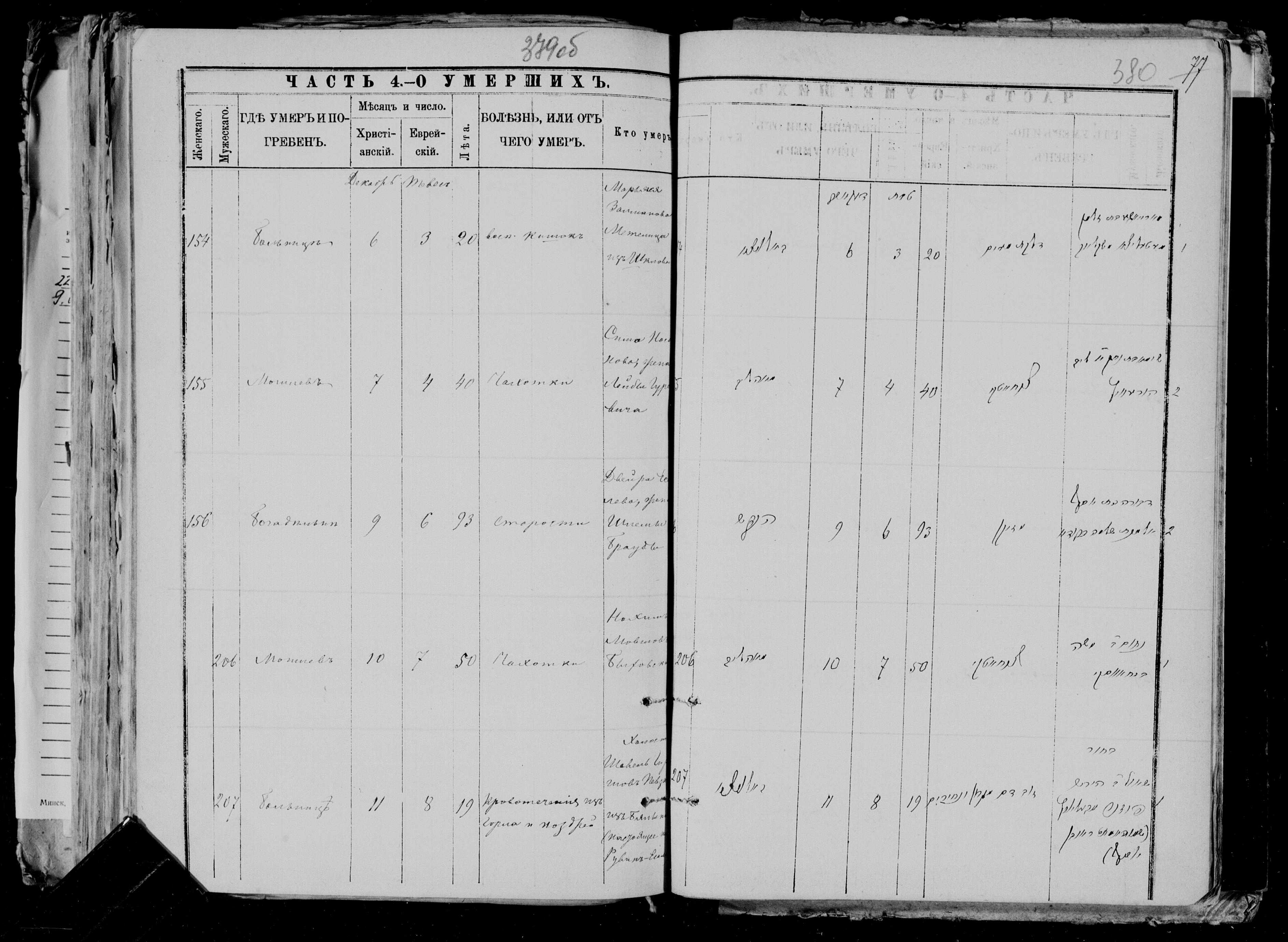 Двейра Еселевна Брауда, жена Шлемы Брауды ум. 9 декабря 1887, запись 156, пленка 004563097, внимок 502