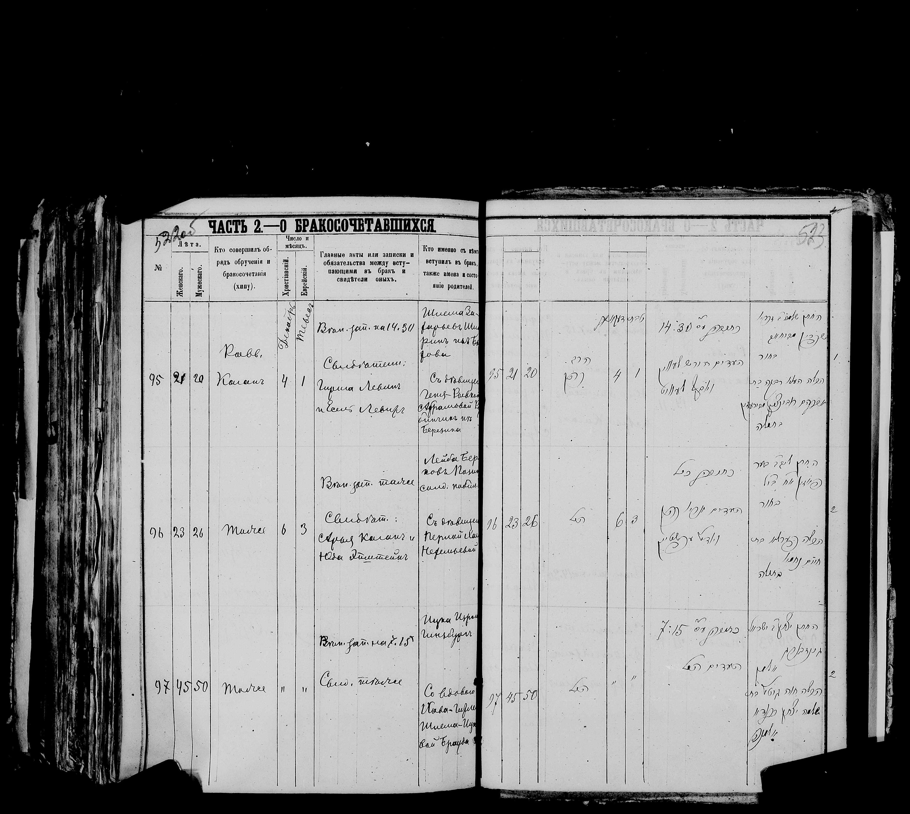 Ицка Изроилевич Гинзбург с Хавой-Гитлей Шлема-Ицковной Брауда 6 декабря 1879, запись 97, пленка 007766479, снимок 898