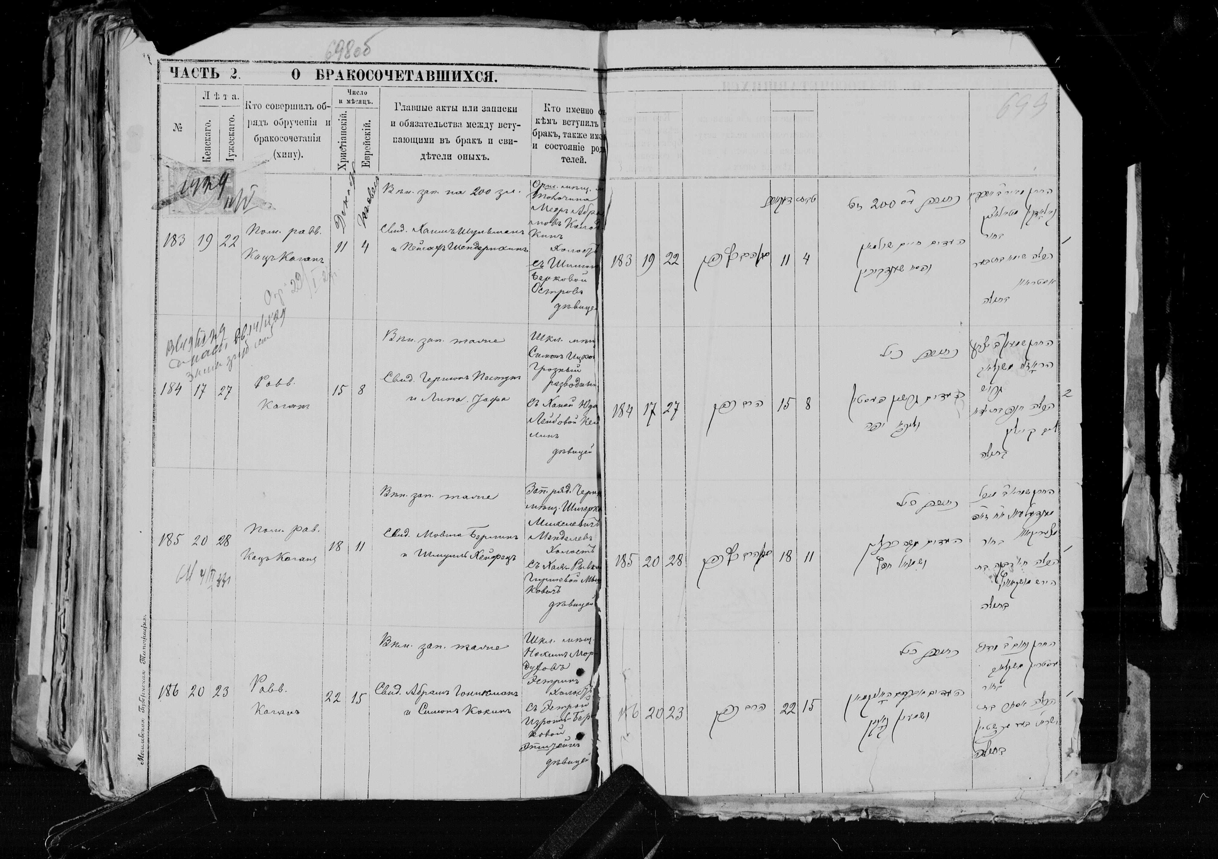 Колодкин Меер и Шима Острова хупа 11 декабря 1892, Запись 183, пленка # 004563097, снимок 98