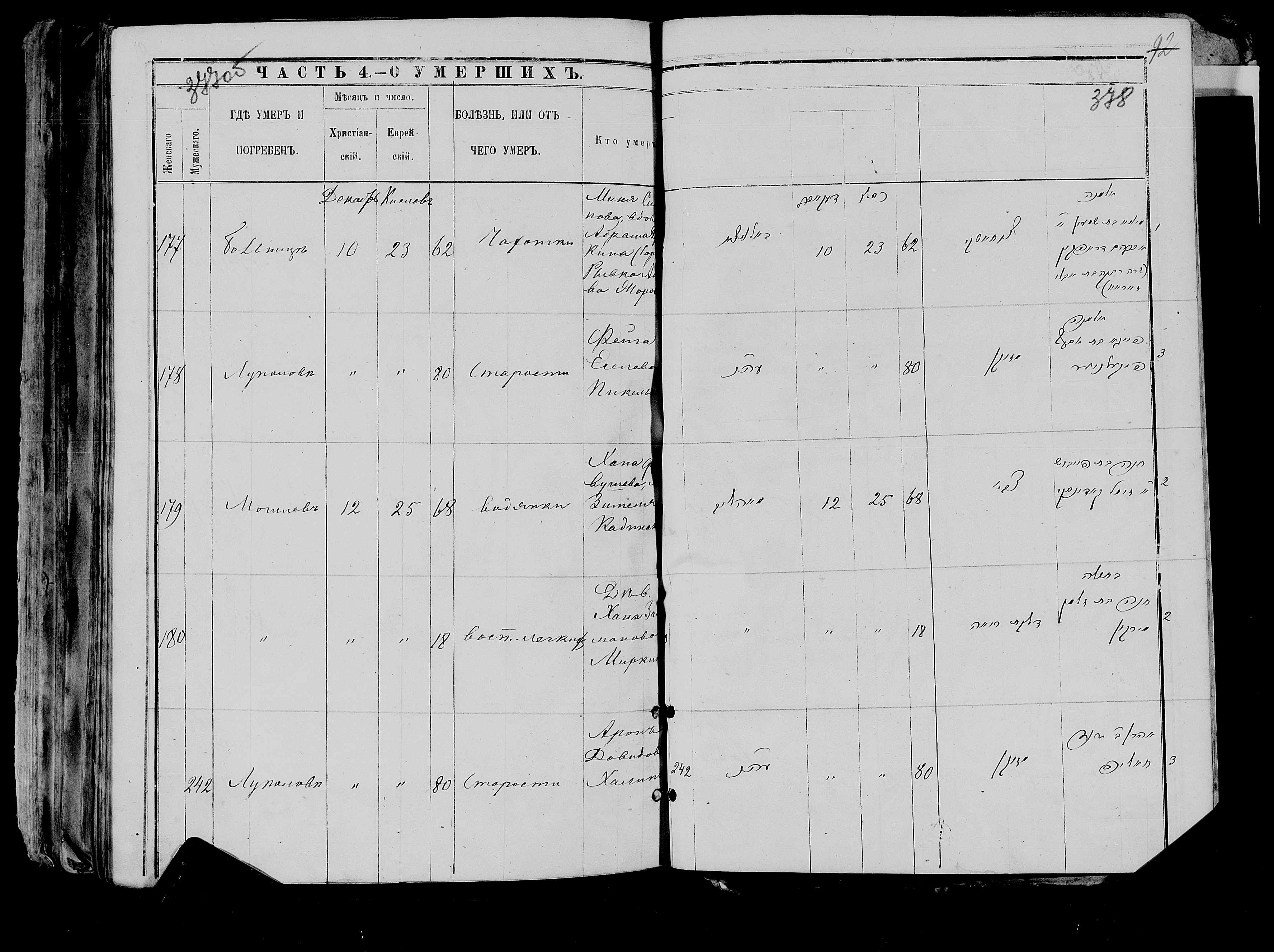 Хана Миркина 12 декабря 1883, запись 180, пленка 007766483