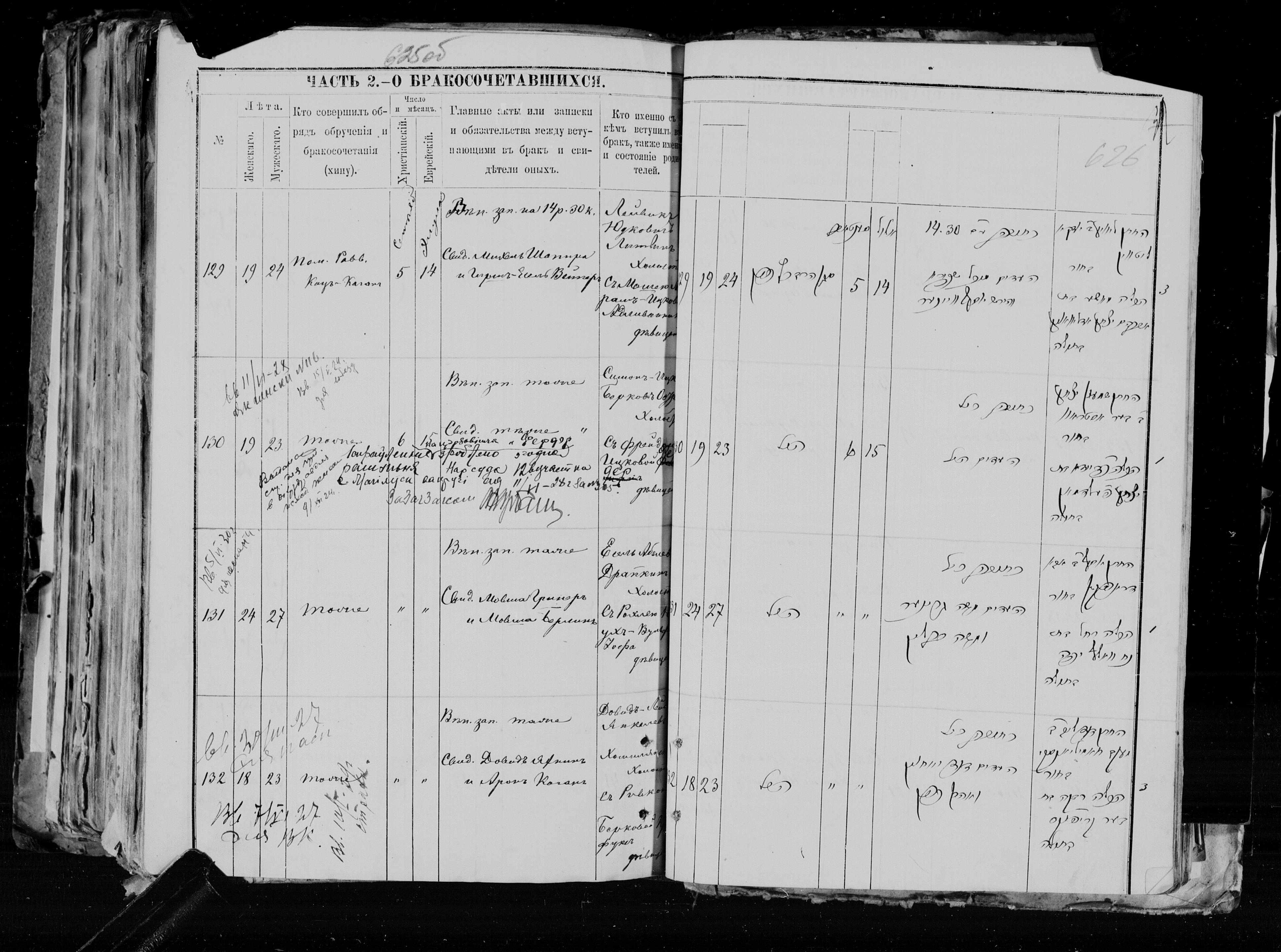 Симон-Ицка Беркович Остров с Фрейдой Фельдман 6 сентября 1891, запись 130, пленка 004563097, снимок 24