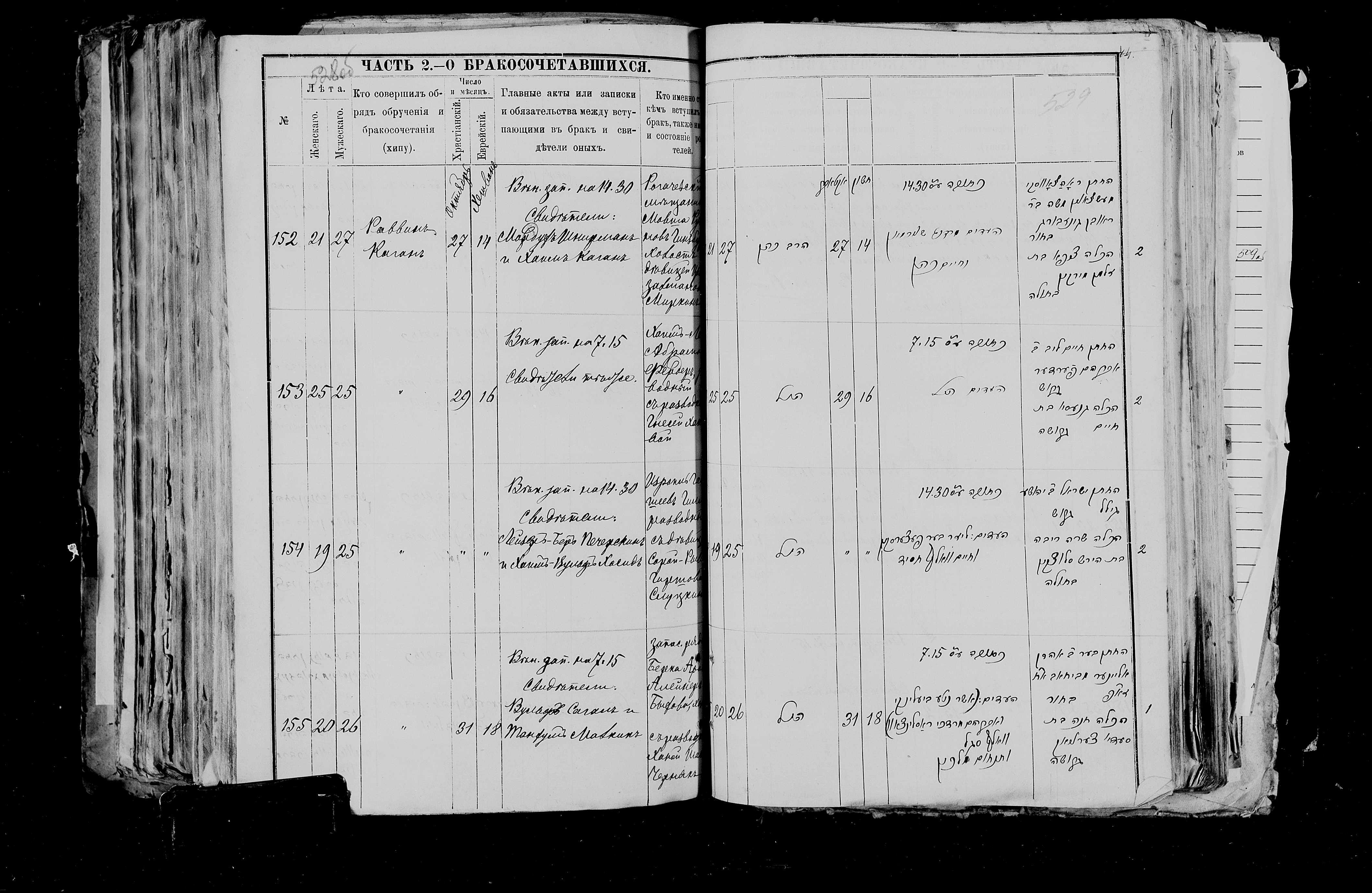 Мавша Гинзбург с Цвиеей Залмановной Миркиной 27 октября 1889, запись 152, пленка 007766484, снимок 813