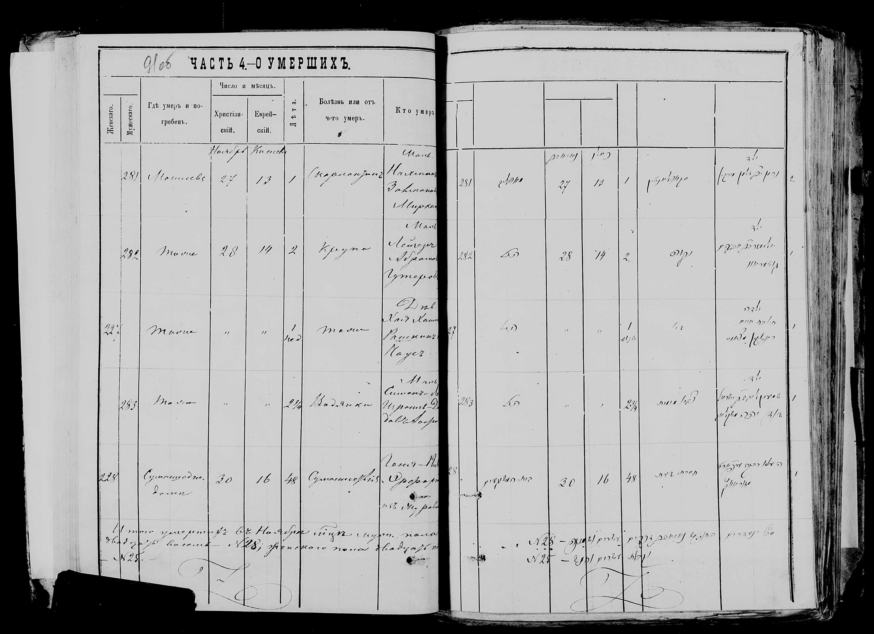 Нахман Залманович Миркин ум. 27 ноября 1878, запись 281, пленка 007766481, снимок 210