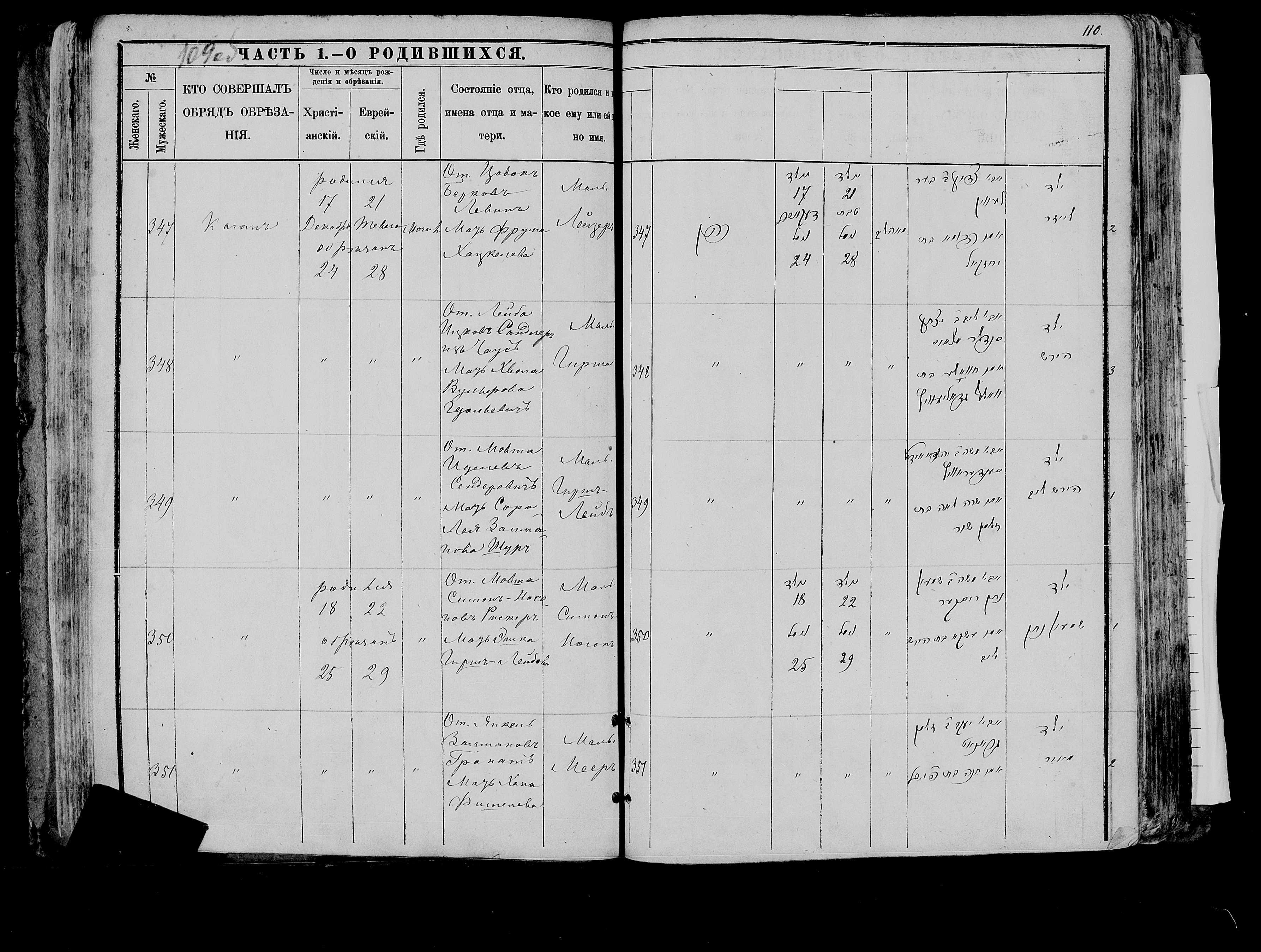 Гирш-Лейб Шендерович 17 декабря 1885, запись 349, пленка 007766483, снимок 485