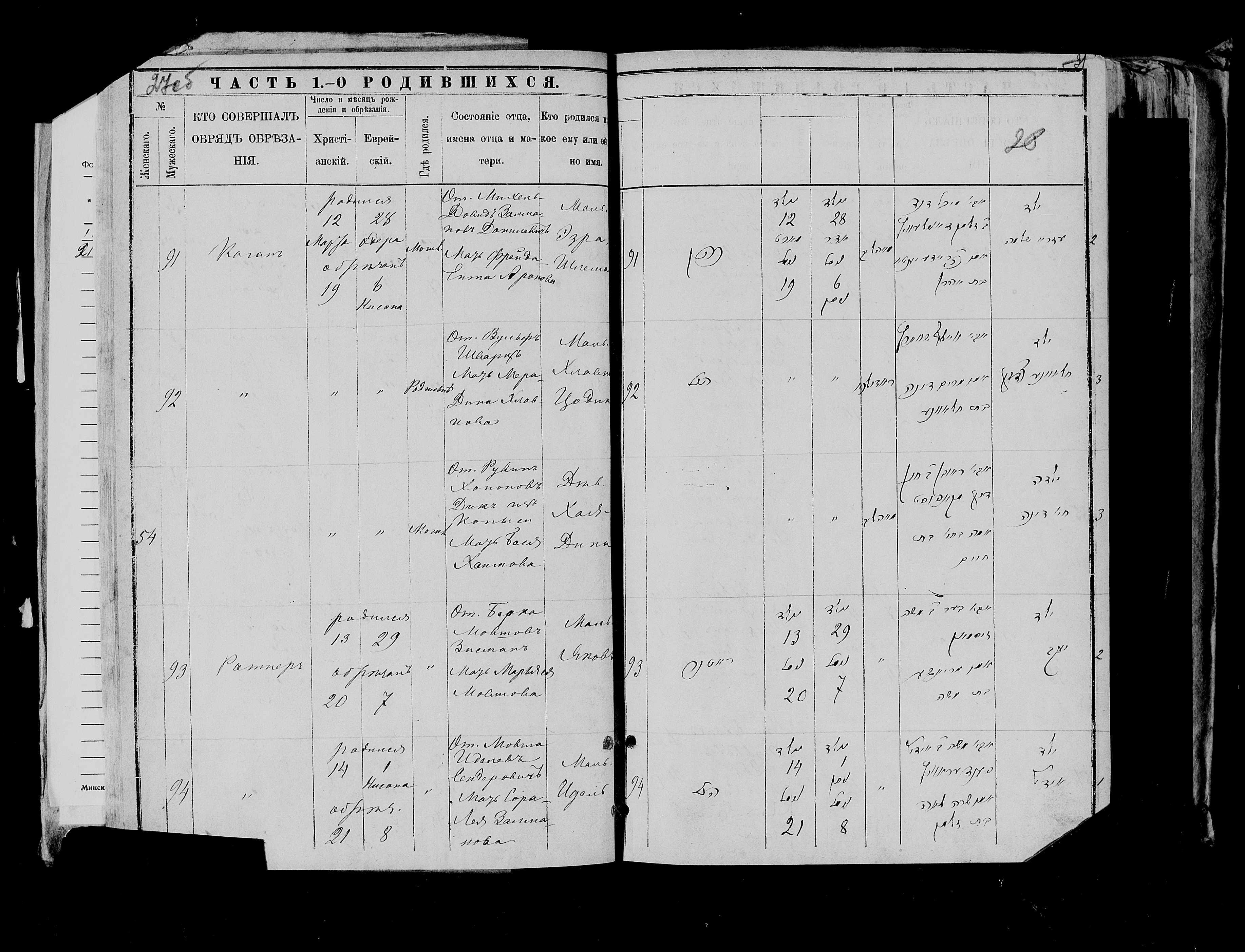 Идель Шендерович 14 марта 1887, запись 94 пленка 007766483, снимок 879,