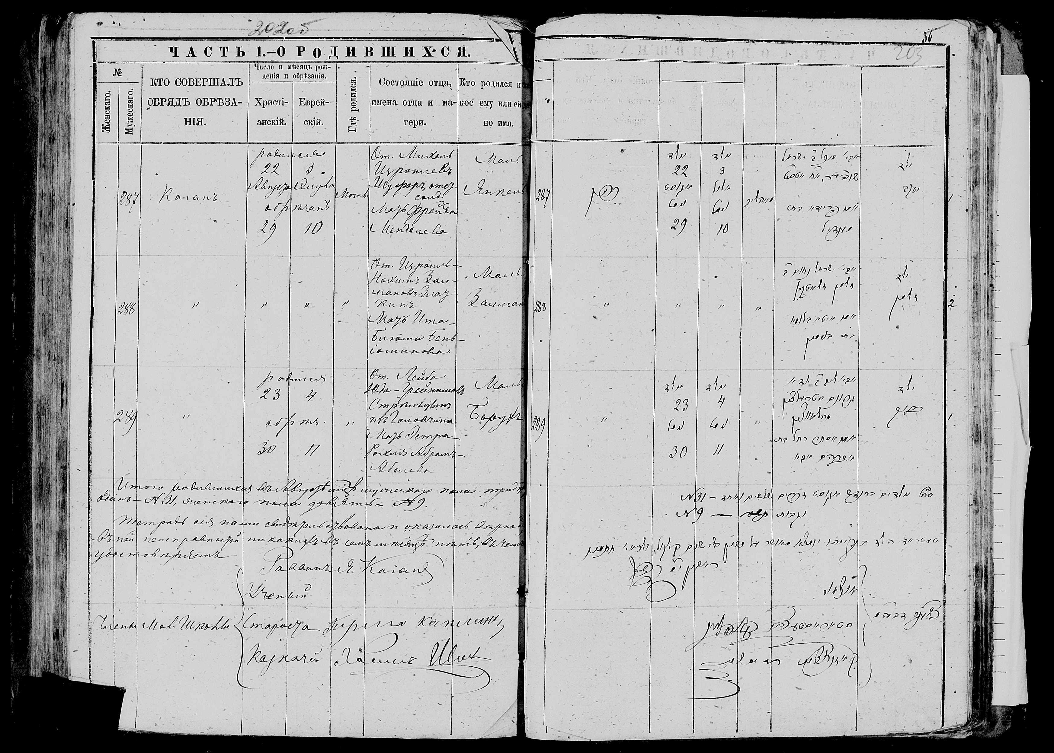 Борух Лейбович Стрельцын 23 августа 1886, запись 289, пленка 007766483, снимок 580