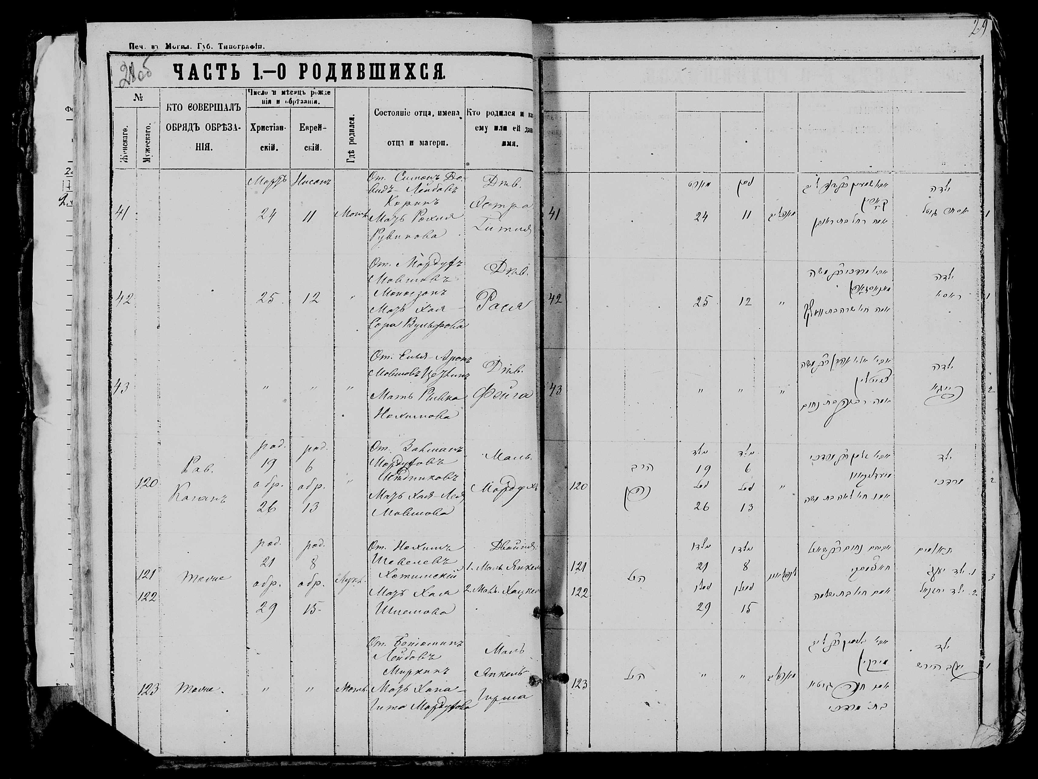 Янкель и Хацкель Хотимские 21 марта 1876, записи 121б122, пленка 007766481, снимок 575
