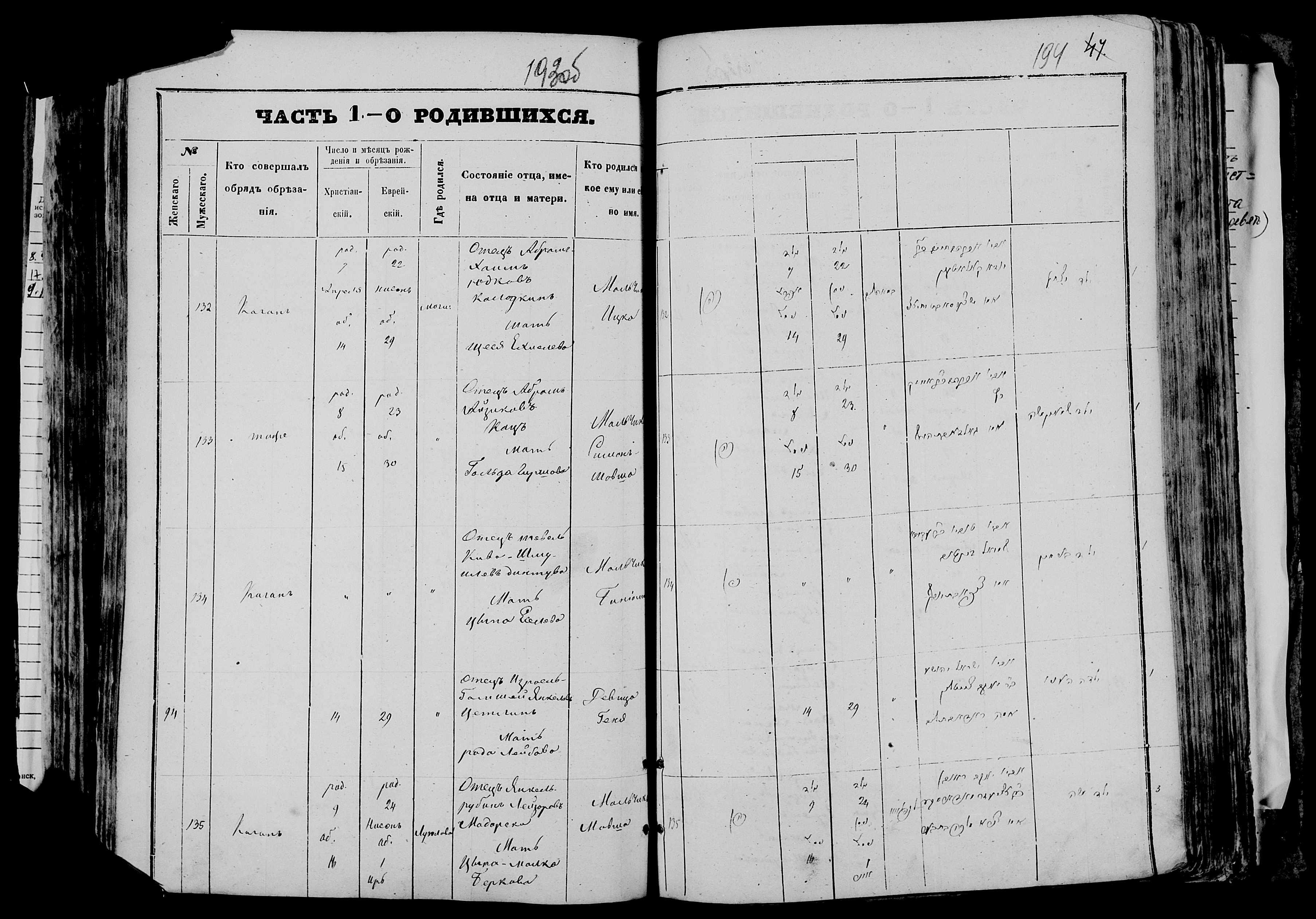 Ицка Абрам-Хаимович Колодкин 7 апреля 1873, запись 132, пленка 007766480, симок 925