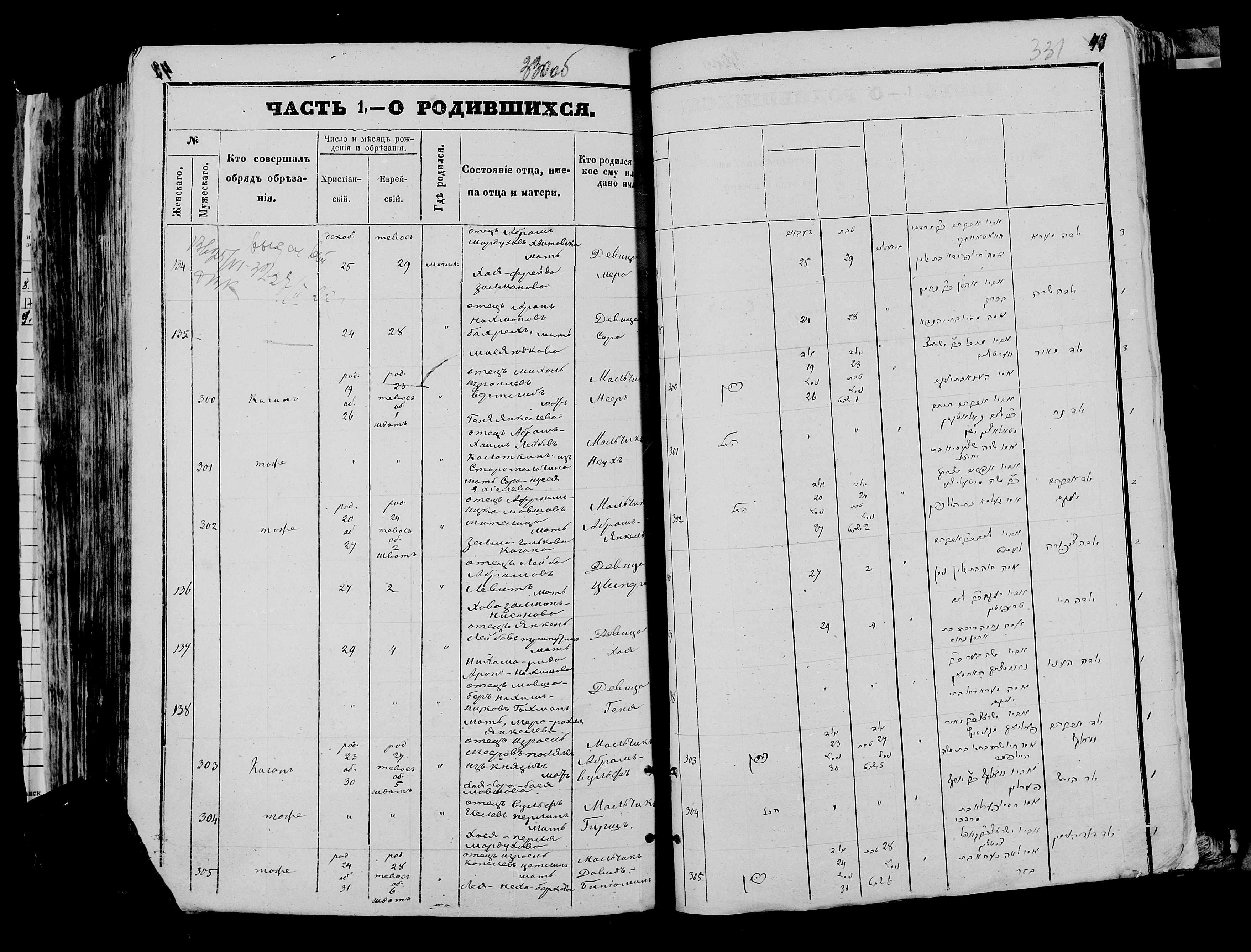 Неух Абрам-Хаимович Колодкин 18 декабря 1874, запись301, пленка 007766480, снимок 1070