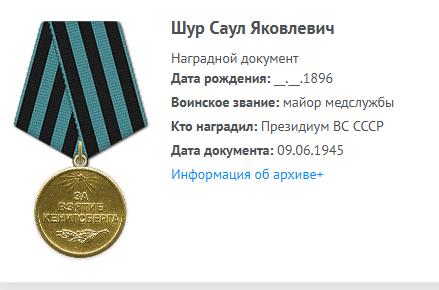 Медаль за осв Кенигсберга Шур Саул Яковлевич Память народа