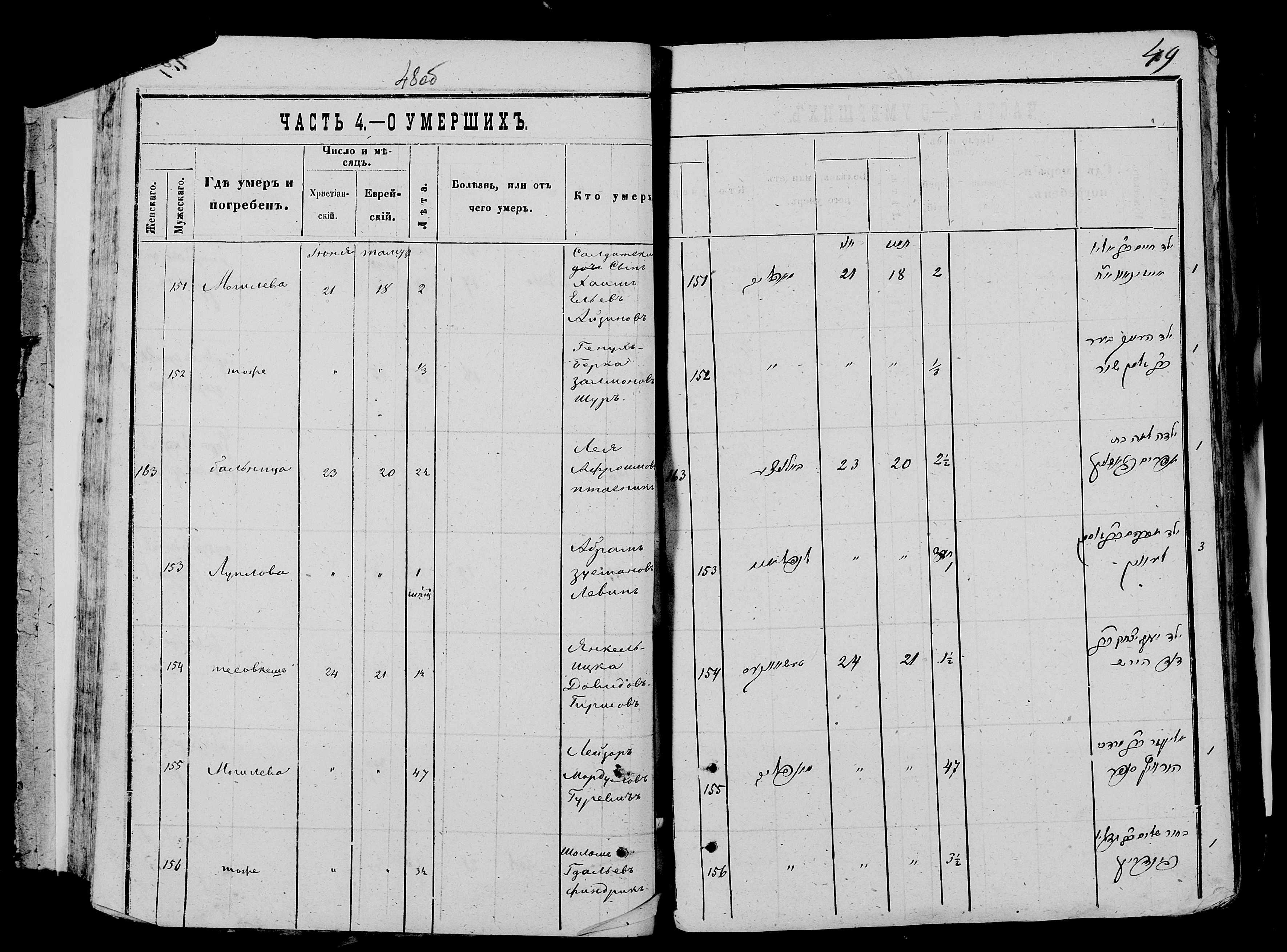 Генух-Берка Залманович Шур ум. 21 июня 1874, запись 152, пленка 007766480, снимок 58