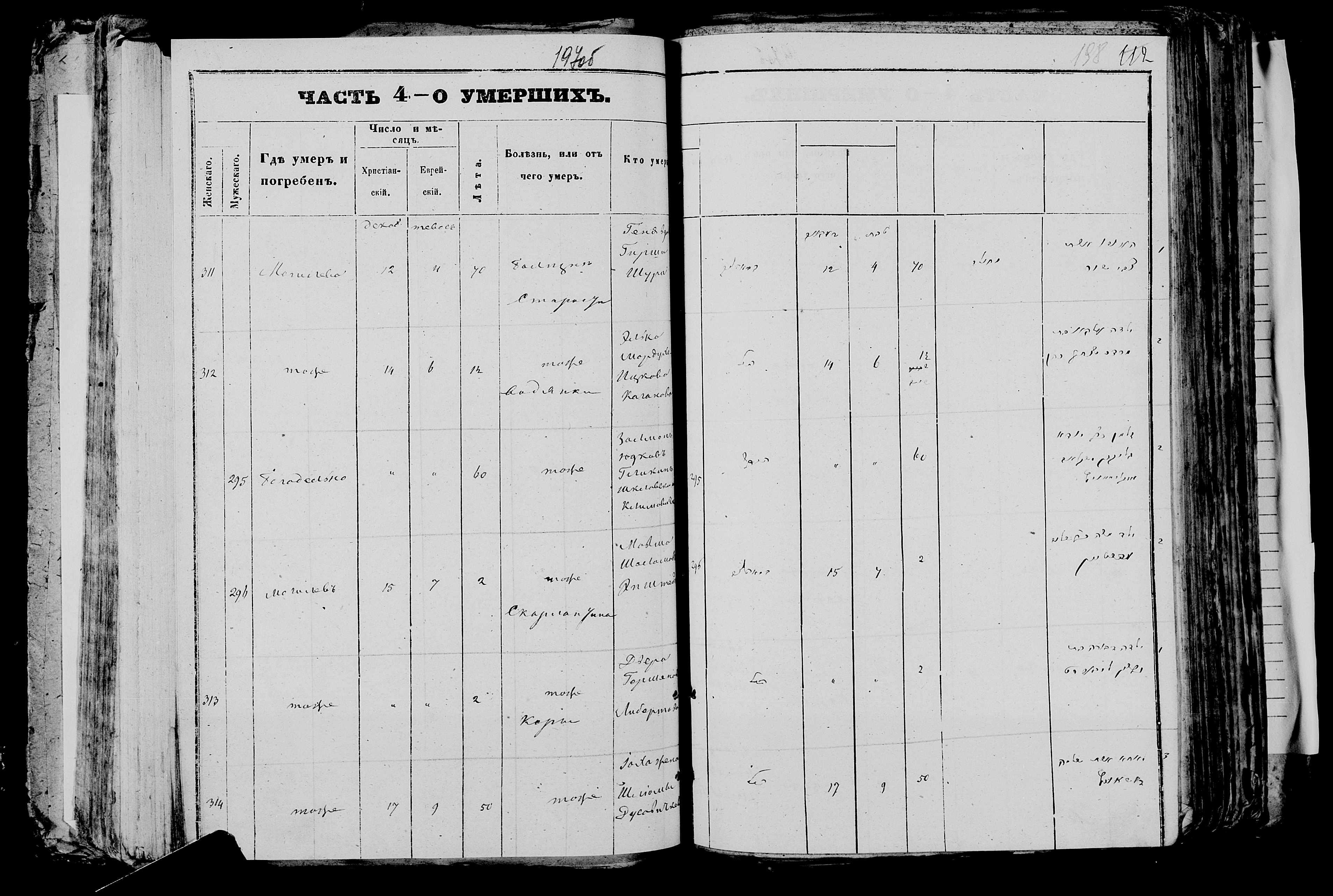 Геня Шур ум. 12 декабря 1873, запись 311, пленка 007766480, снимок 209