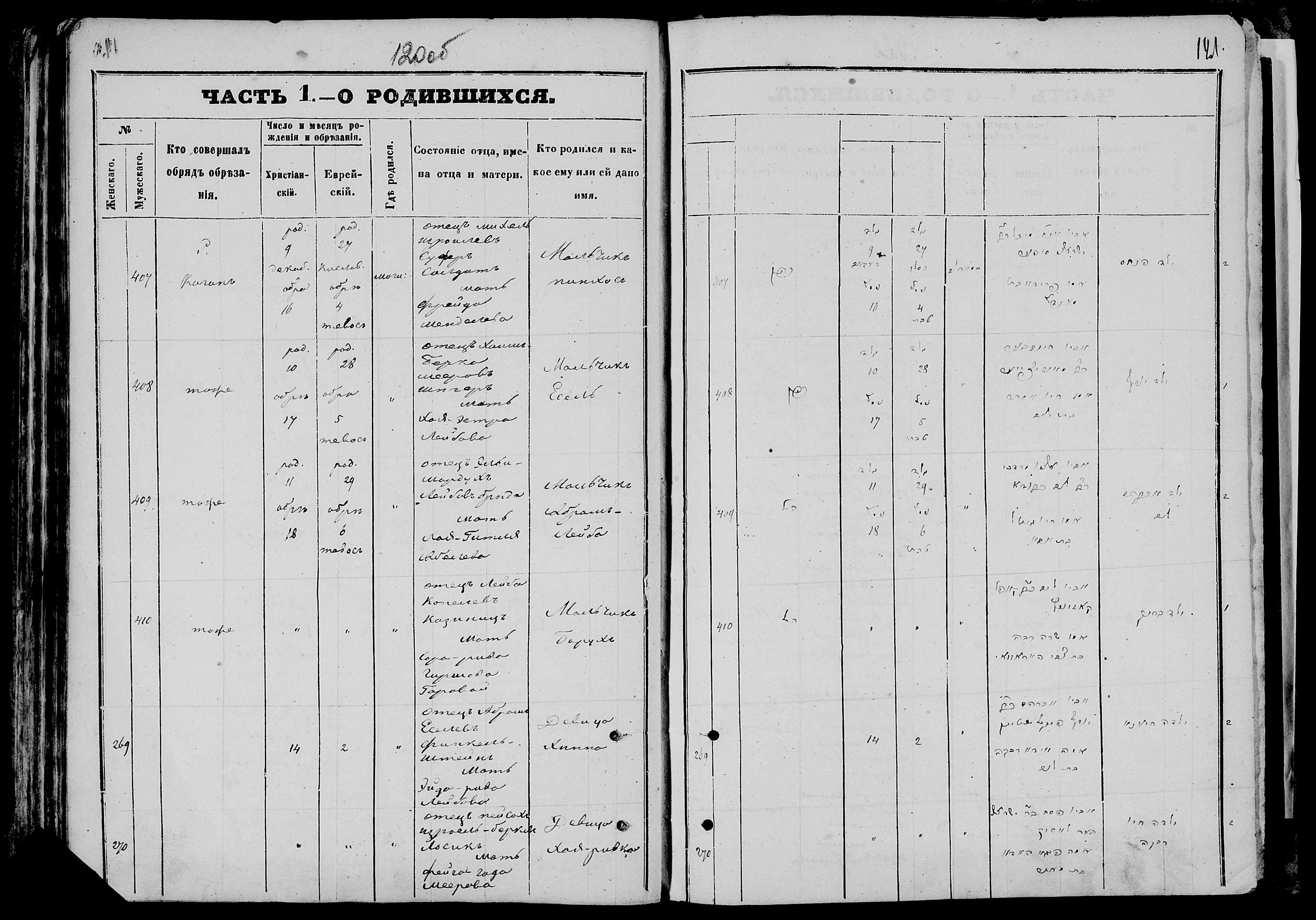 Борух Копелевич Казиниц, мать Мора-Ривка Горовая 11 декабря 1870, запись 410, пленка 007766480, снимок 707
