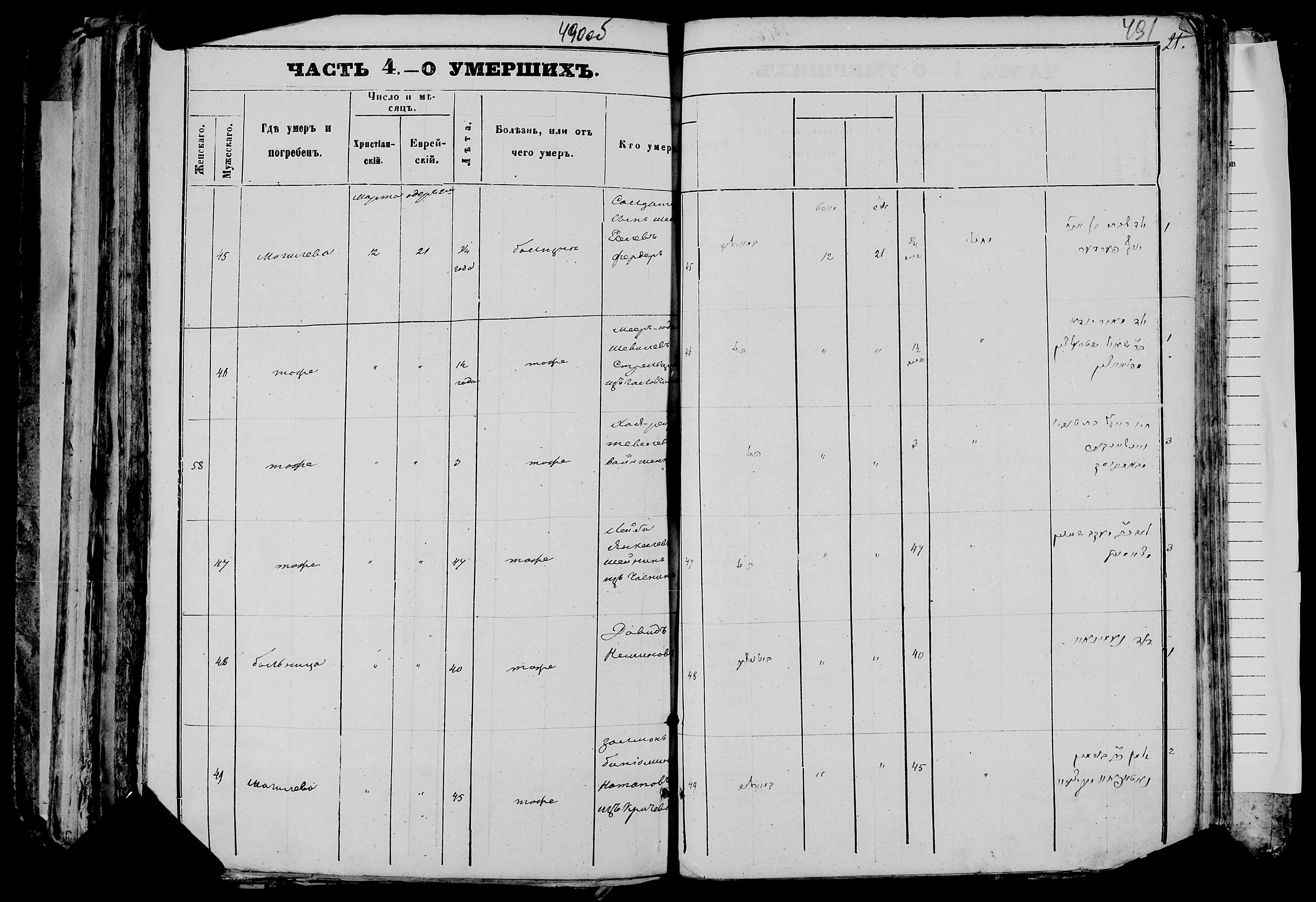 Меер-Юда Шевилевич Стрельцын ум. 12 марта 1870, запись 46, пленка 007766480, снимок 514