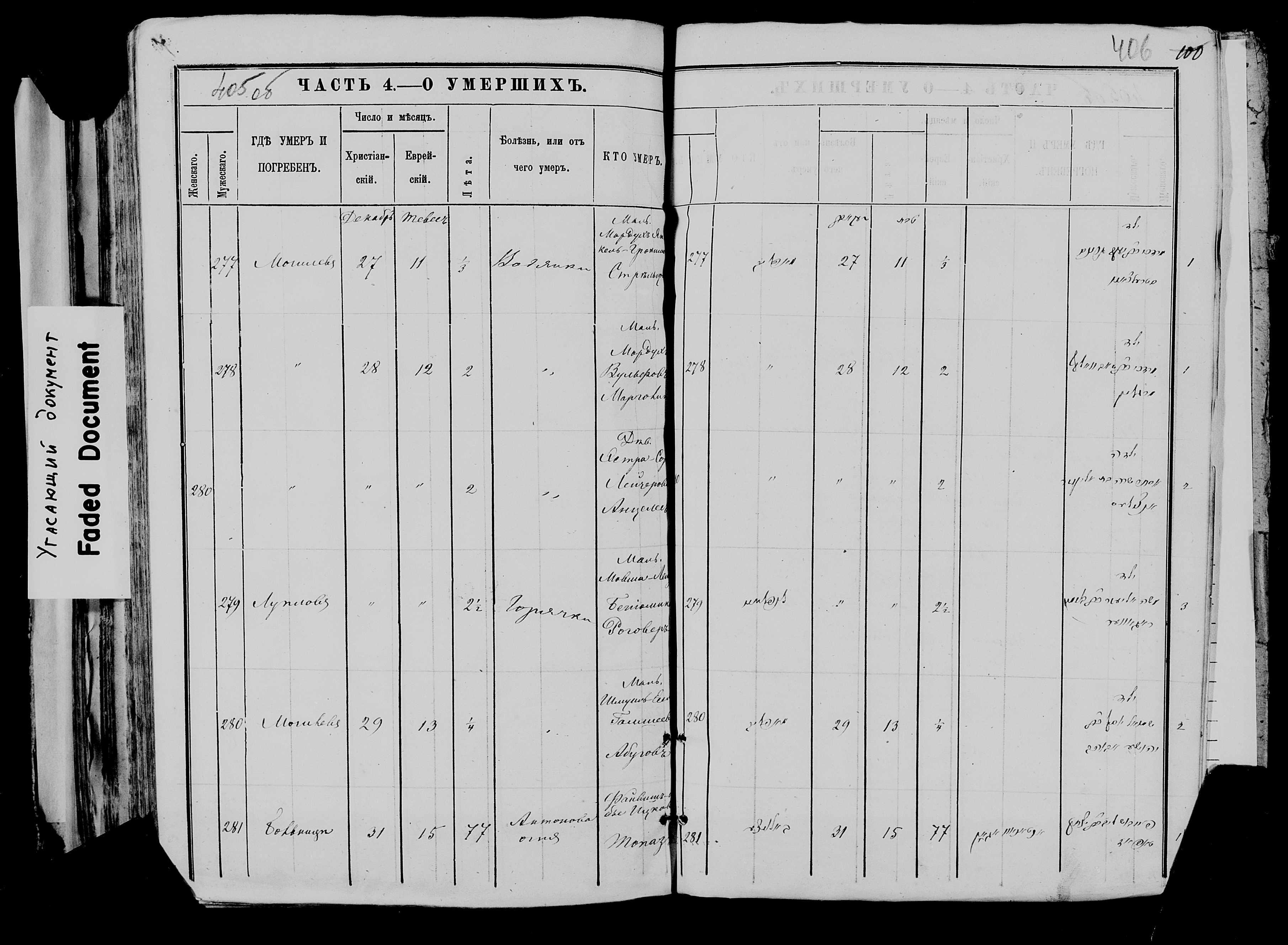 Мордух Янкель-Гронимович Стрельцов ум. 27 декабря 1875, запись 277, пленка 007766481, снимок 538