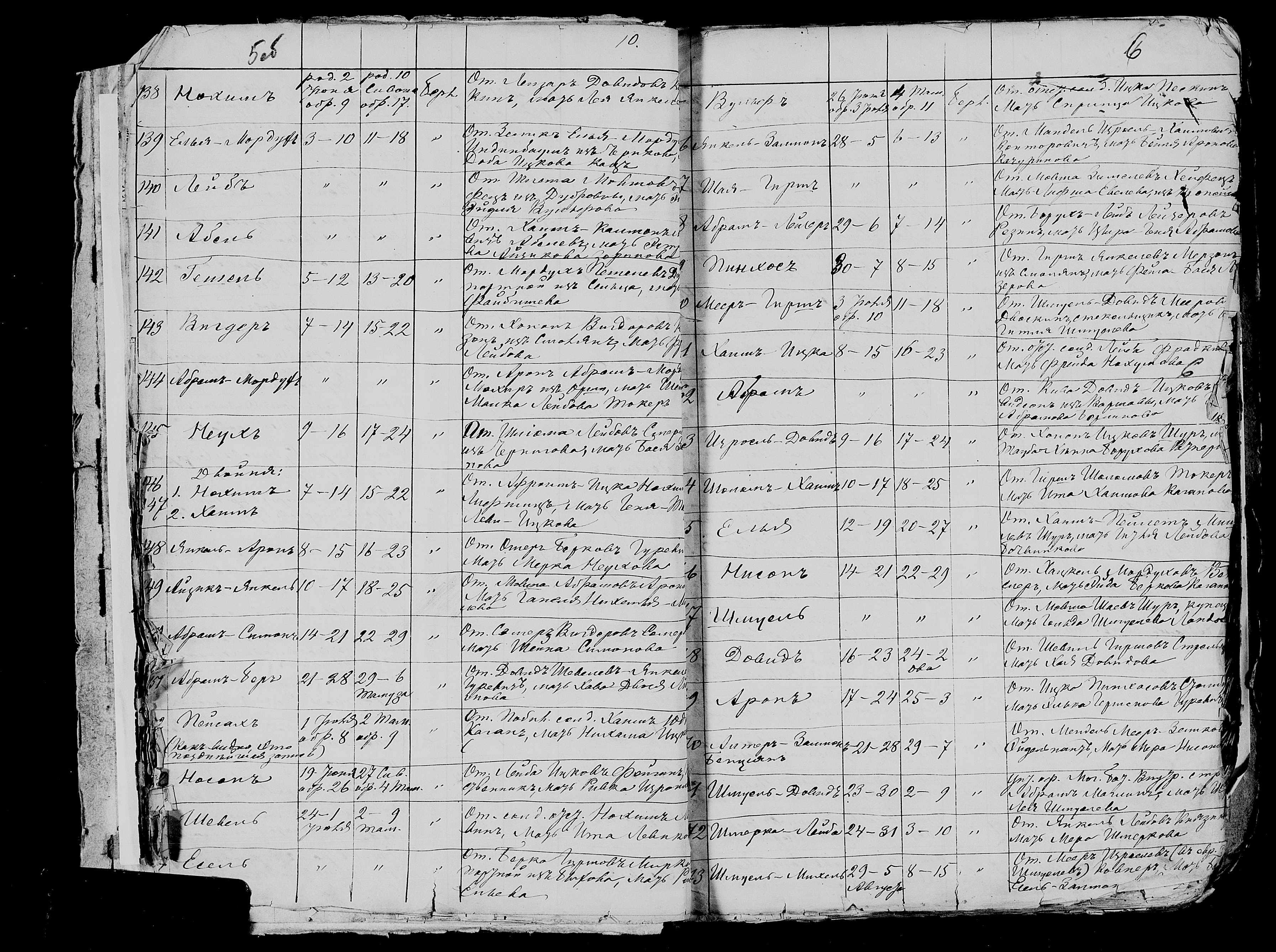Довид Шевелевич Стрельцов 16 июля 1864, запись 168, пленка 007766483, снимок 632