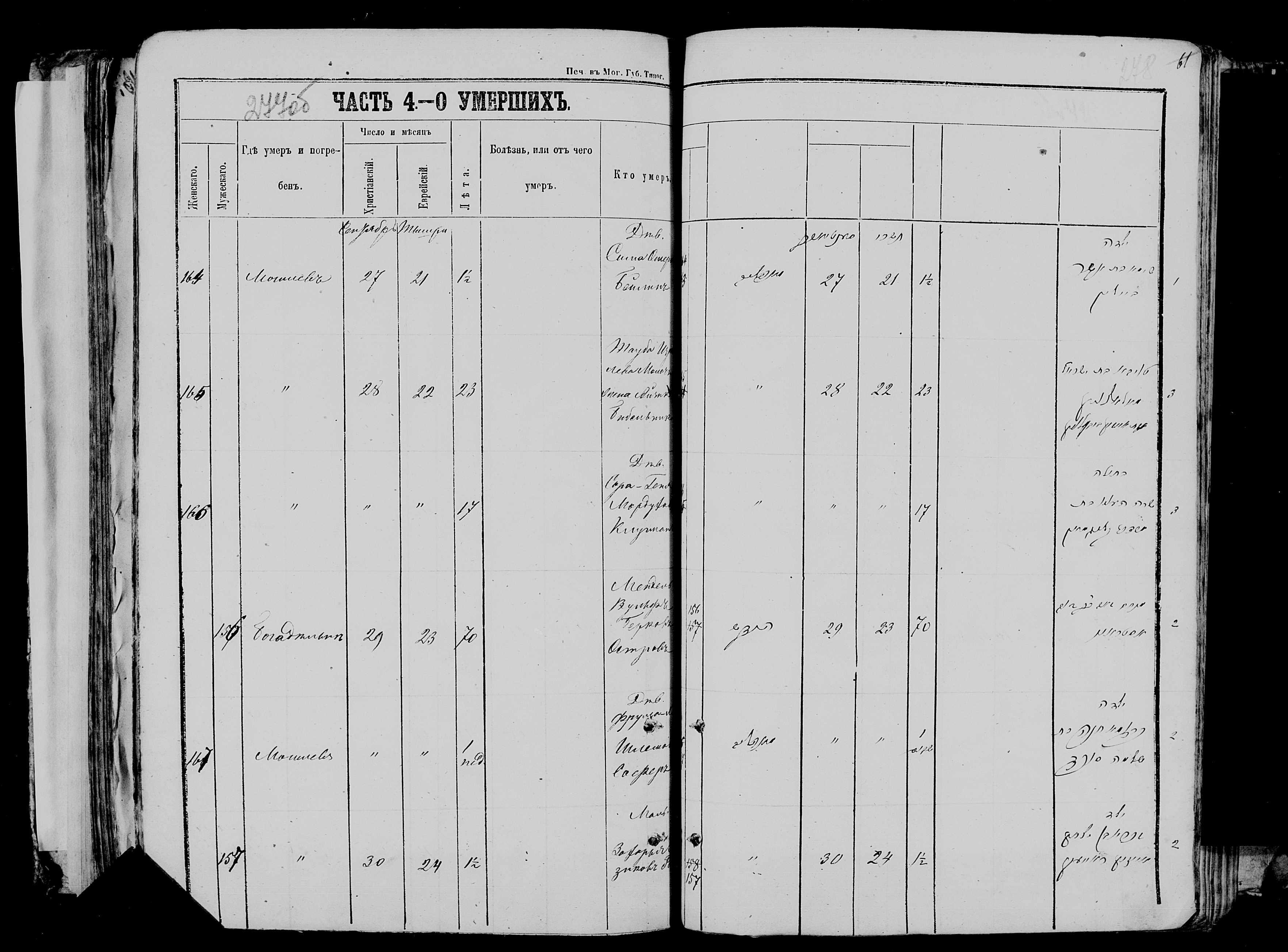 Мендель-Вульф Беркович Остров ум. 29 сентября 1876, запись 156, пленка 007766481, снимок 404