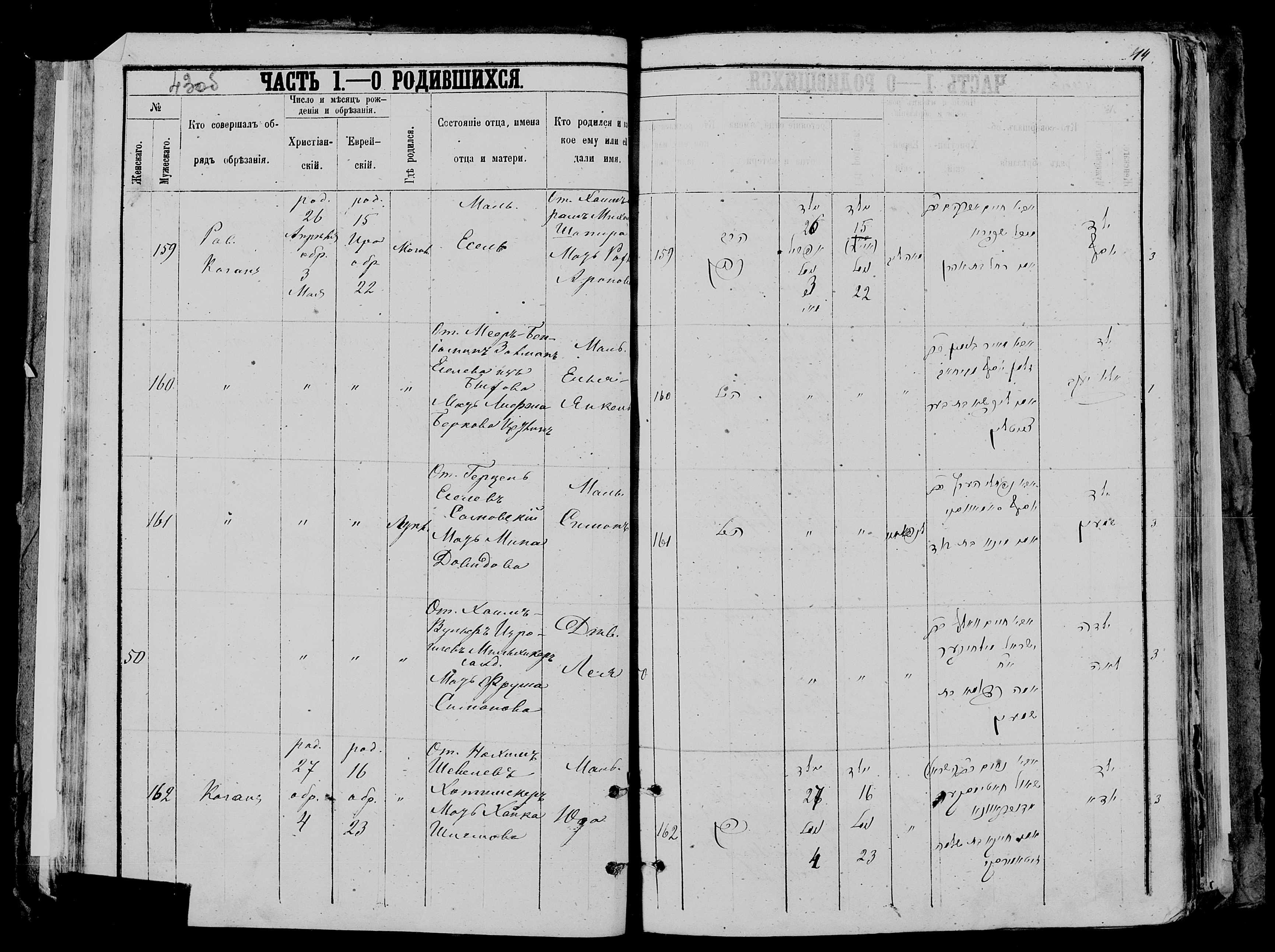 Юда Нохимович Хотимскер 27 апреля 1879, запись 162, пленка 007766481, снимок 931