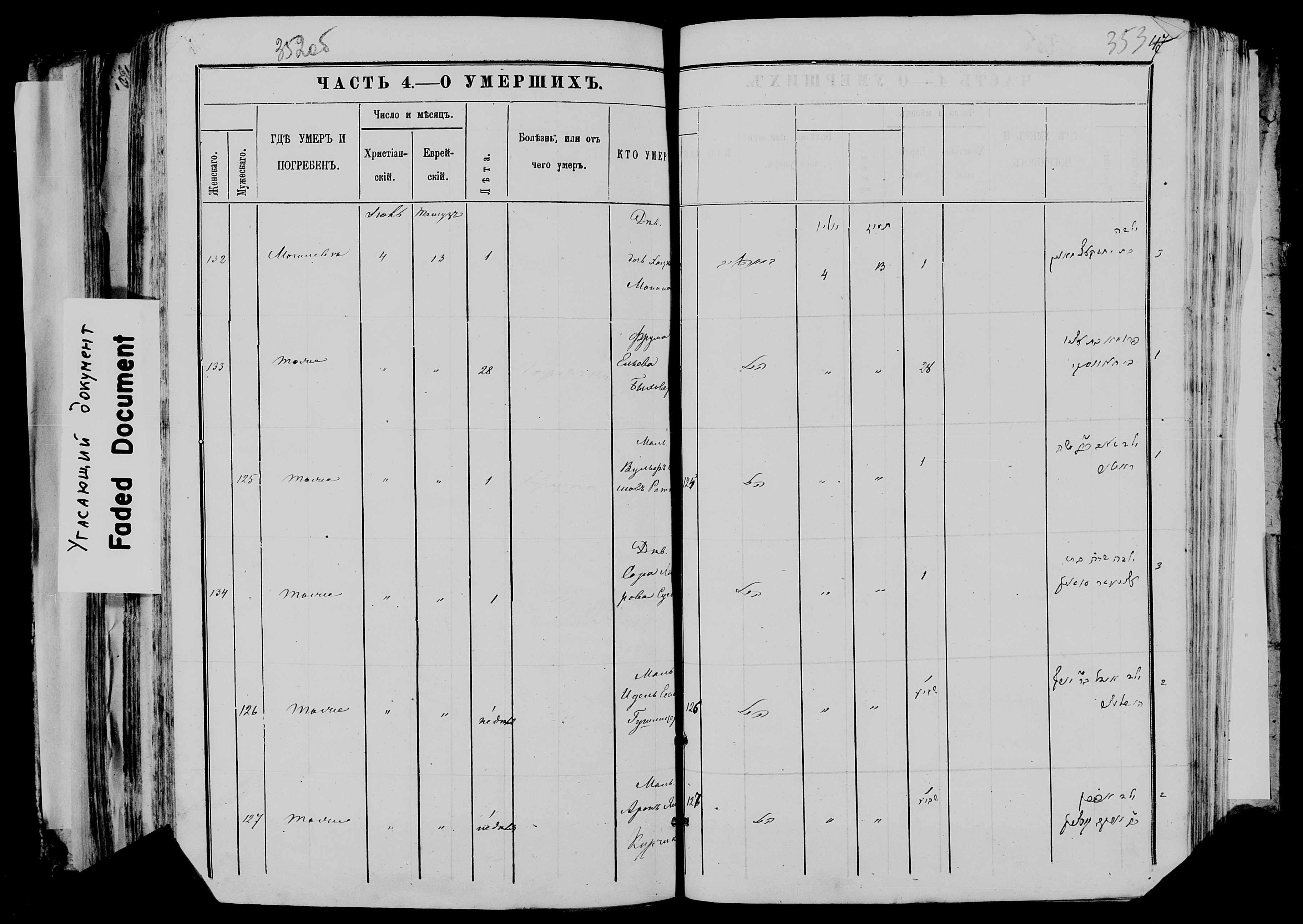Арон Янкелевич Курчик ум. 4 июля 1875, запись 127, пленка 007766481, снимок 483