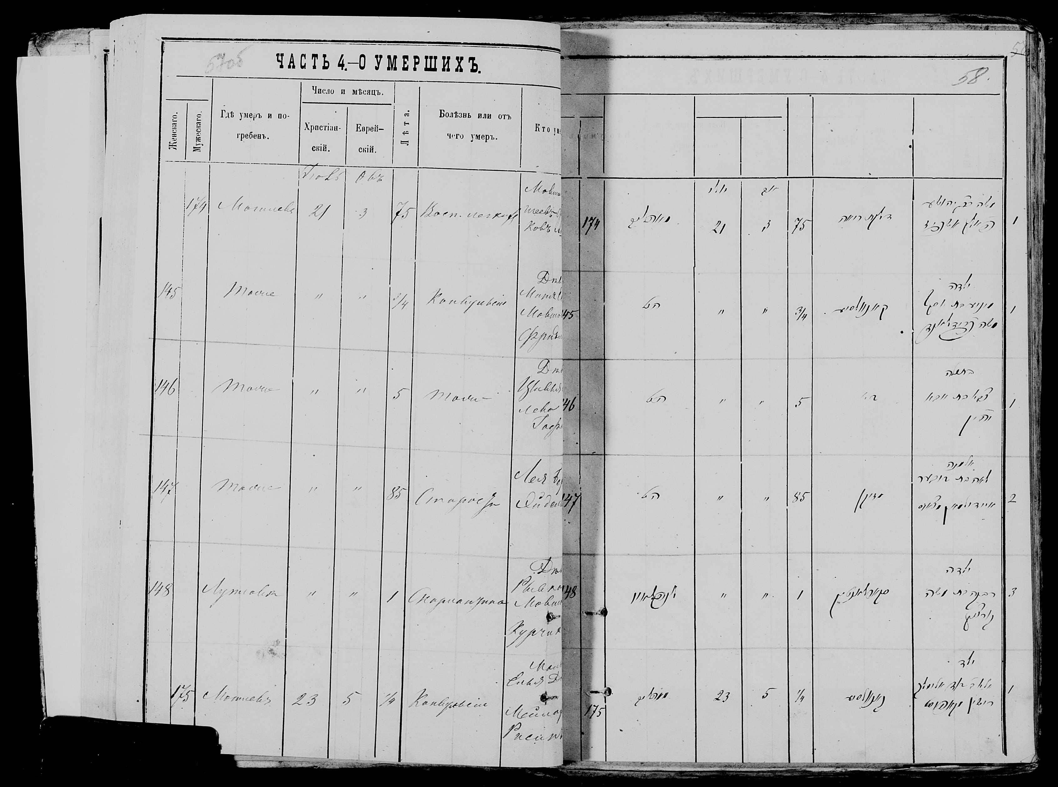 Ривка Мовшевна Курчик ум. 23 июля 1878, запись 148, пленка 007766481, снимок 174