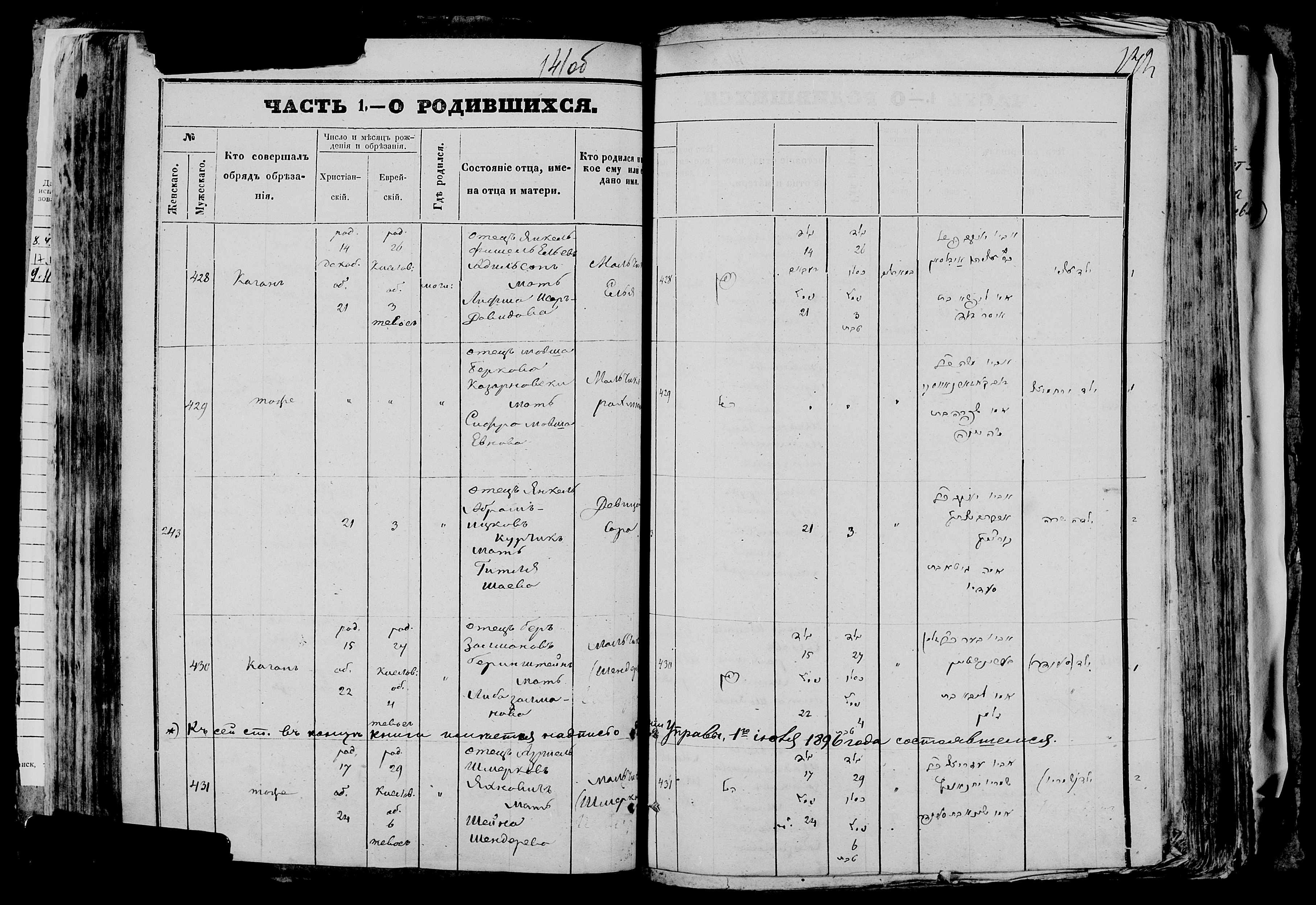 Сора Янкелевна Курчик 21 декабря 1872, запись 243, пленка 007766480, снимок 870