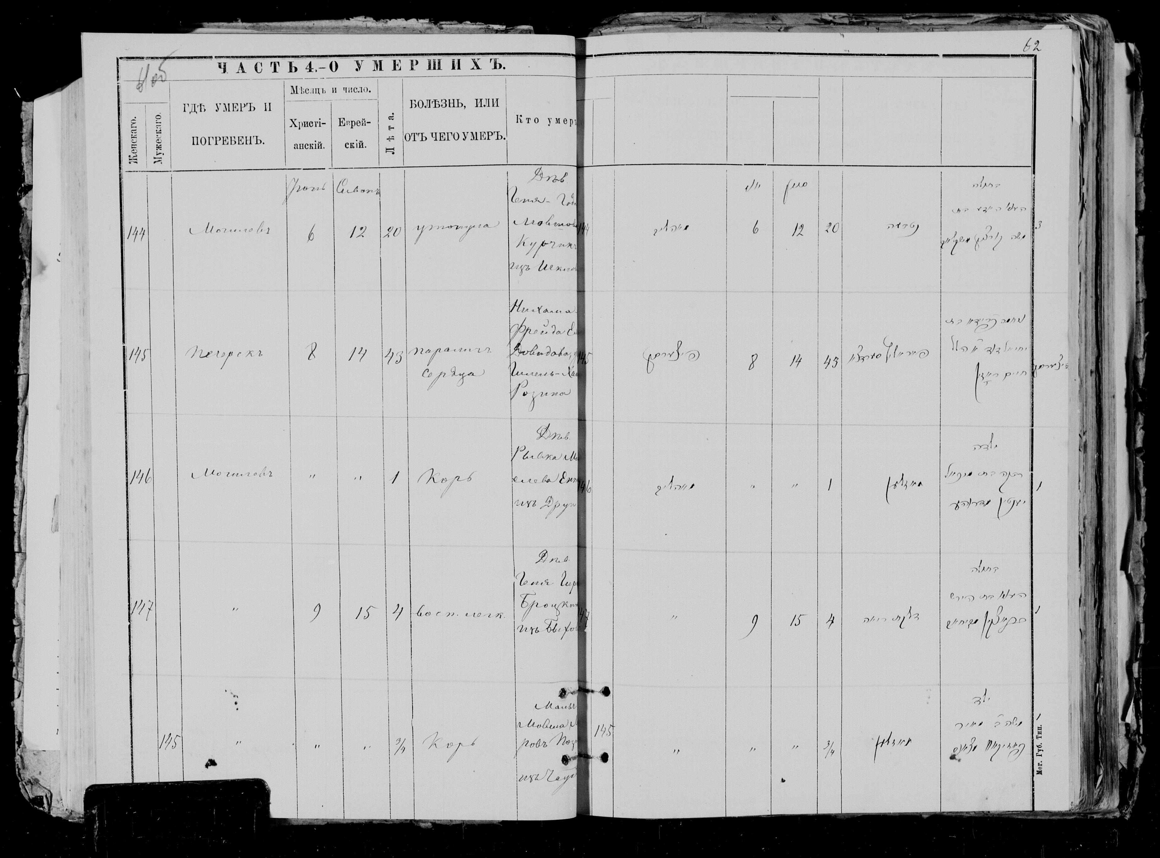 Геня-Года Курчик ум. 6 июня 1891, запись 144, пленка 004563097, снимок 578