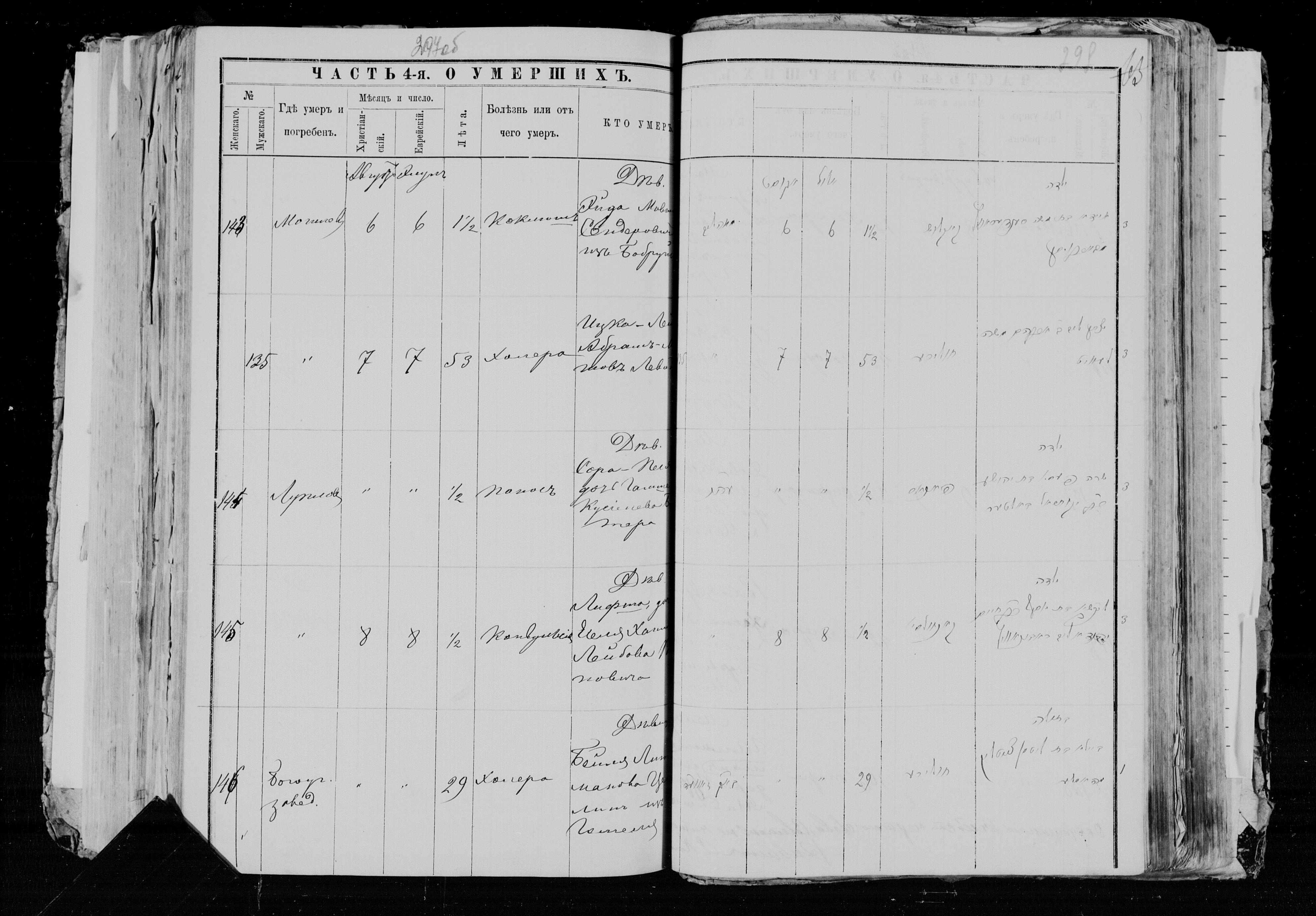 Эйда Мовшевна Сендерович ум. 6 августа 1893, запись 143, пленка 004563097, снимок 824