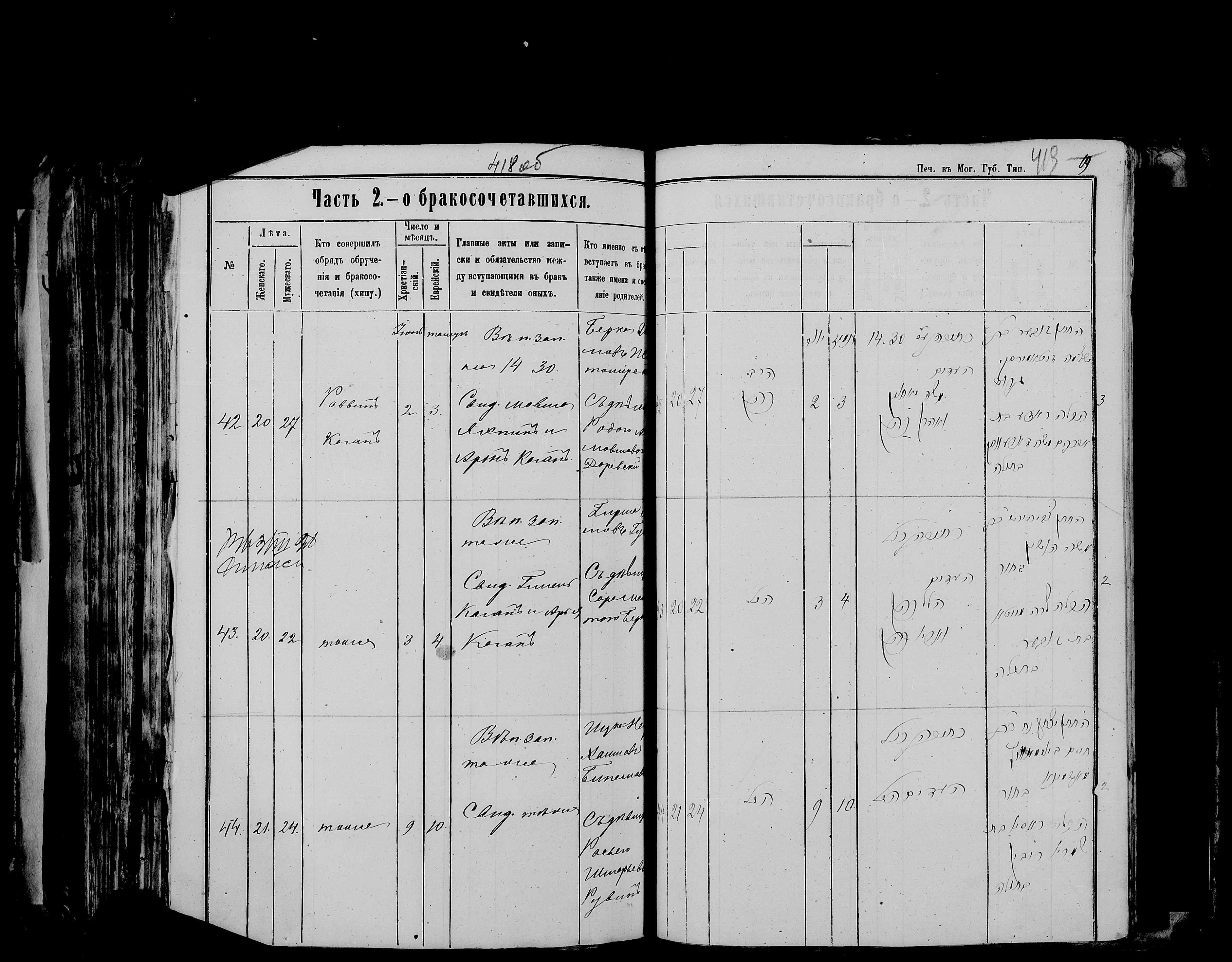 Берка Шлемовчи Житомирский с Родой Абрам-Мовшевной Даревской 2 июня 1877, запись 42, пленка 007766479, снимок 795