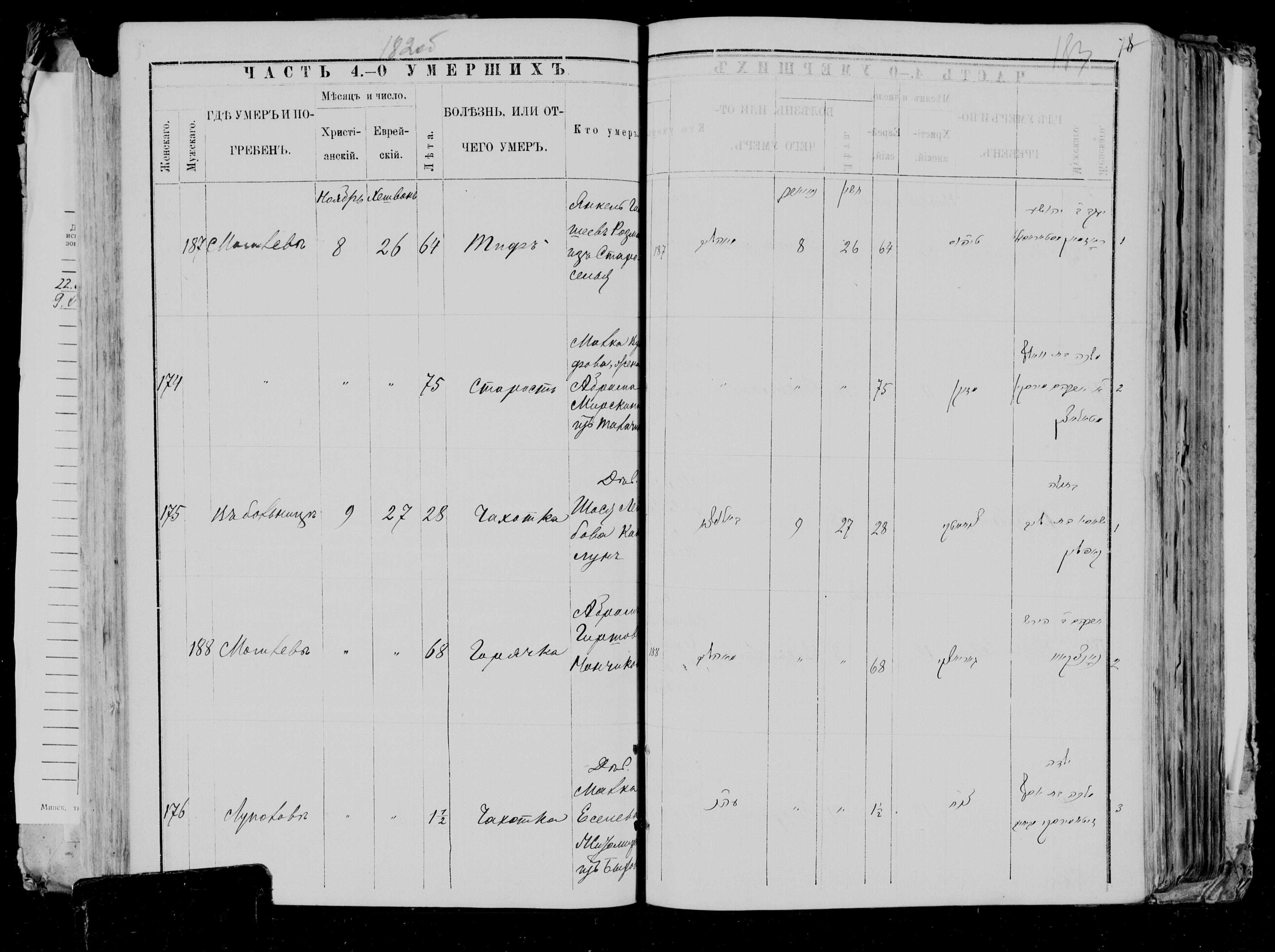 Малка Еселевна Житомирская ум. 9 ноября 1889, запись 176, пленка 004563097, снимок 296