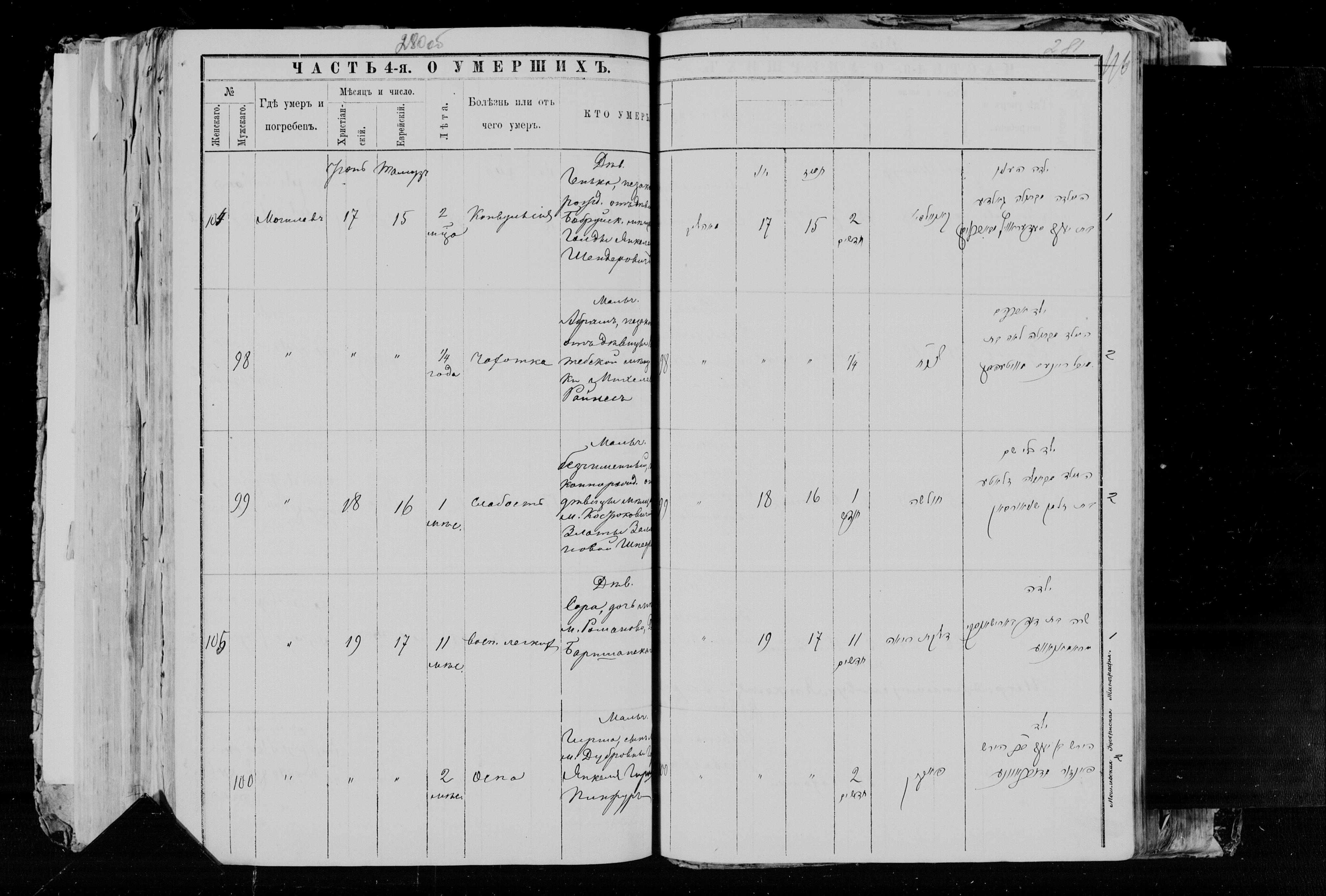 Генька Шендерович незаконнорожденная ум.17 июня 1893, запись 104, пленка 004563097, снимок 806