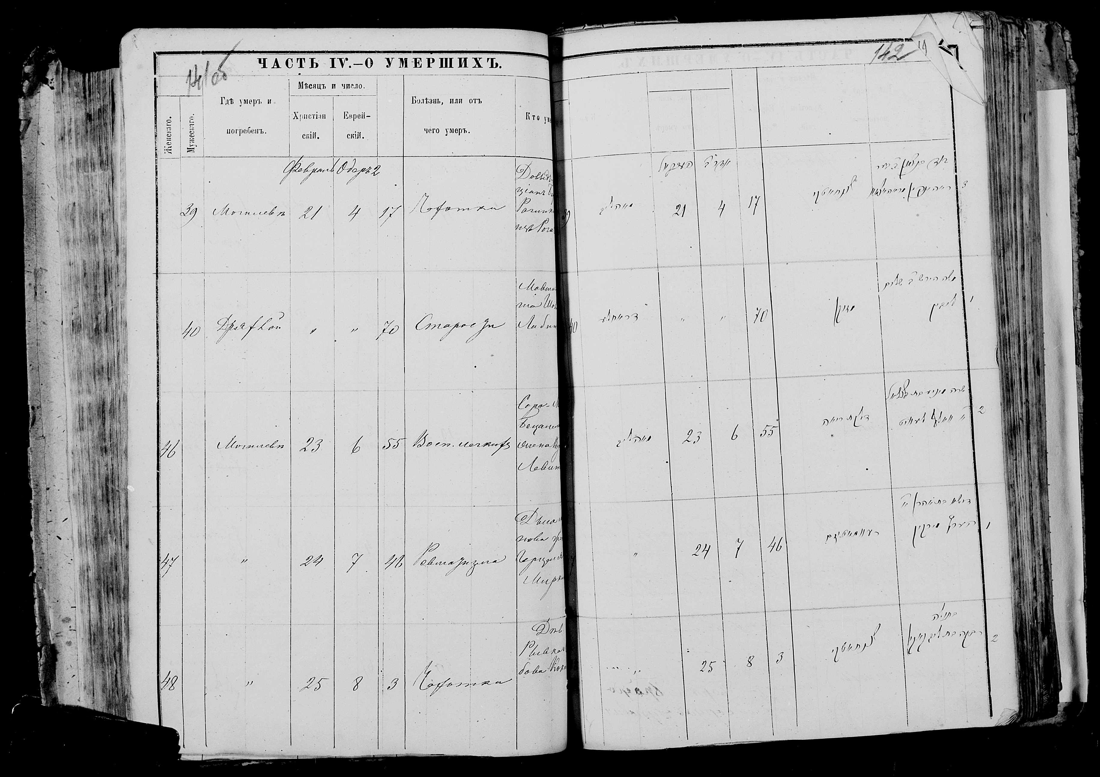 Дыся Ароновна Миркина, жена Герцля Миркина ум. 24 февраля 1881, запись 47, пленка 007766481, снимок 207