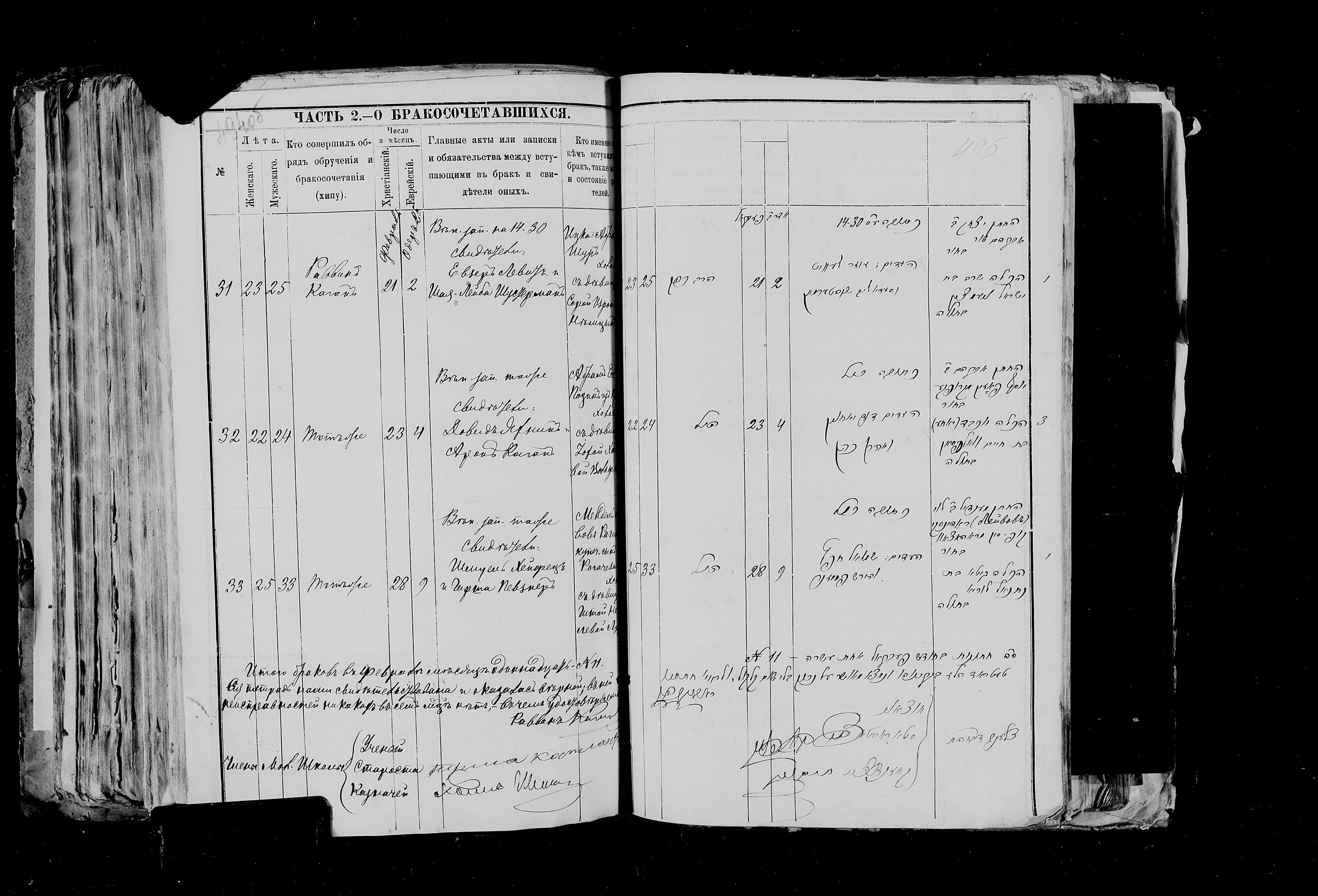 Ицка Абрамович Шур и Сора Мемцын 21 февраля 1889, запись 31, пленка 007766484, снимок 778
