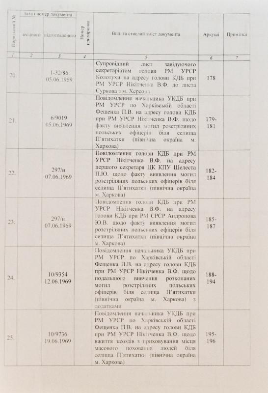 F.16-Op.01-Spr.1000-0005