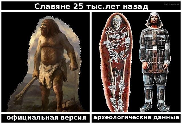 Кто и зачем уничтожал историю Руси