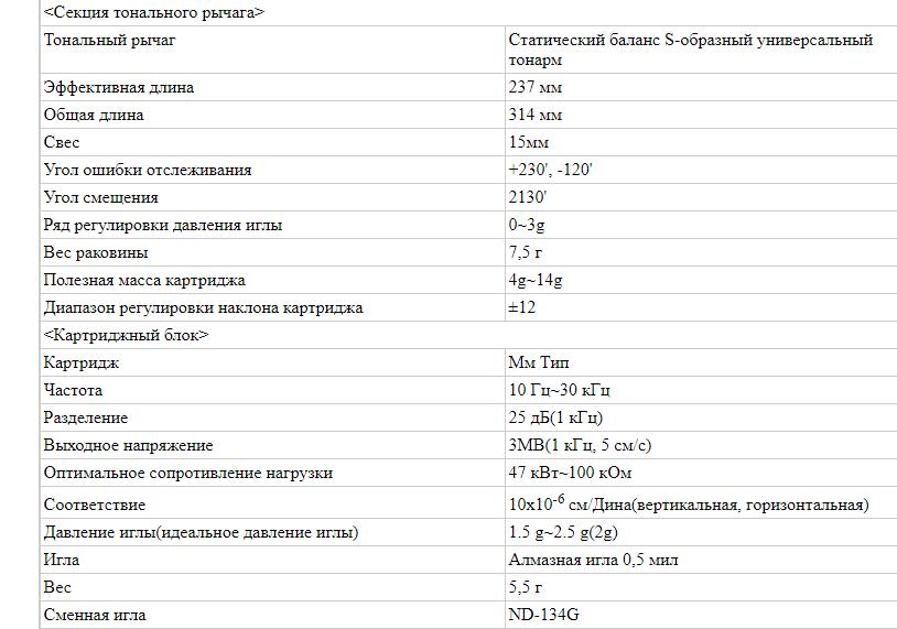 Херитаж, параметры