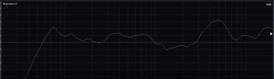 частоты2