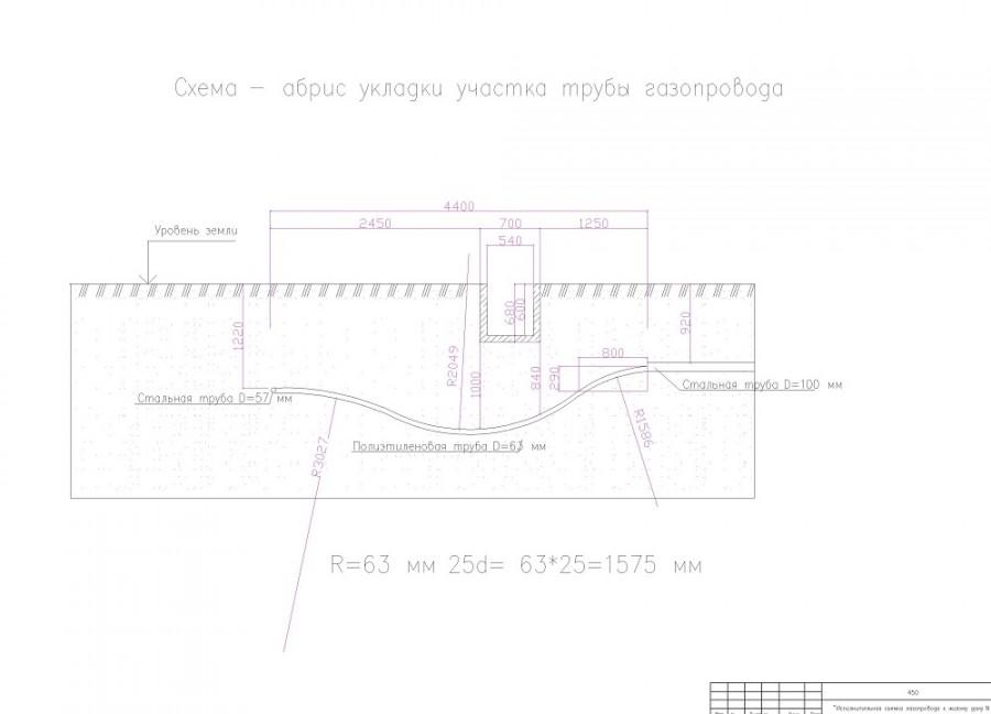 газовая труба-Model