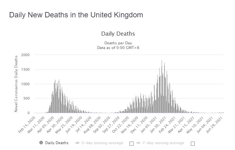 Смертность от ковид-19 в СК