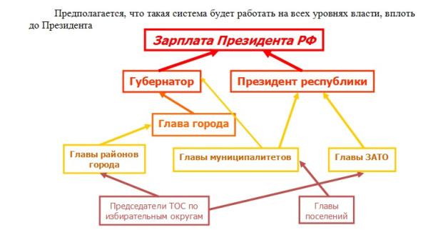 Концепция взаимозависимости