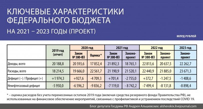 Таблица-03.jpg